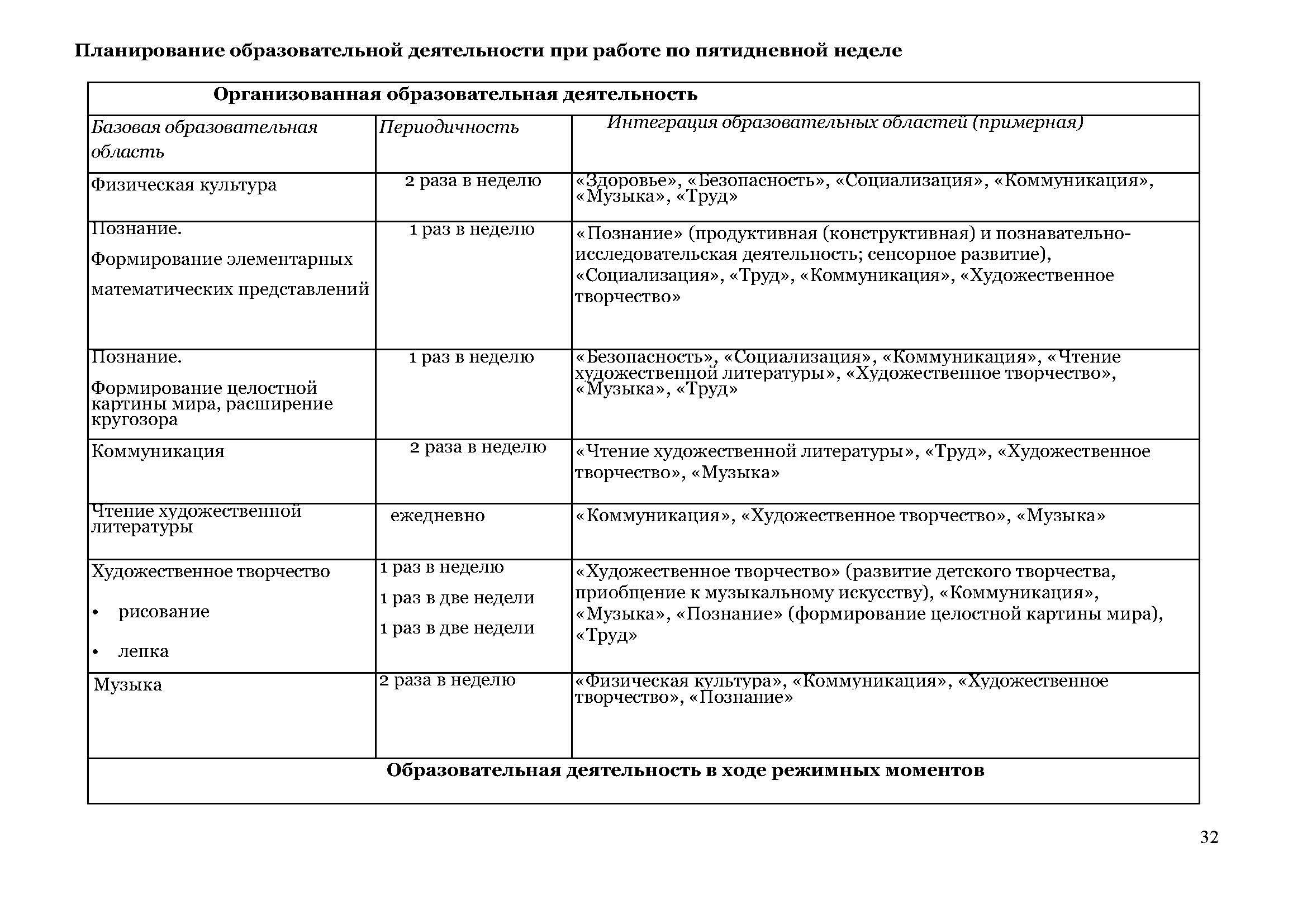 образовательная_программа_Страница_032