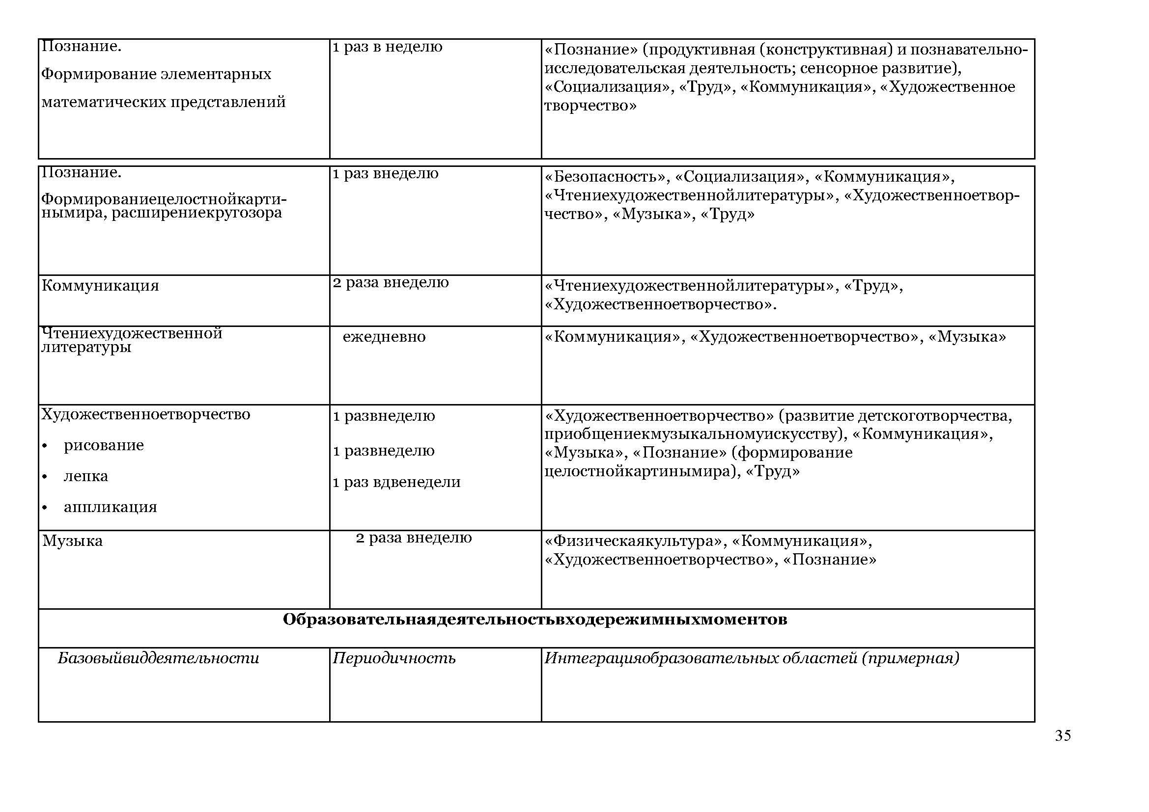 образовательная_программа_Страница_035