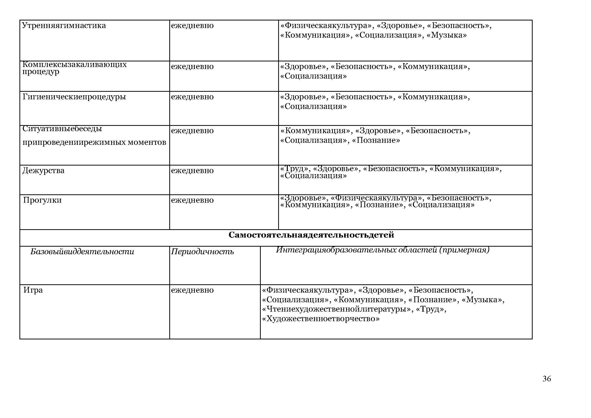 образовательная_программа_Страница_036