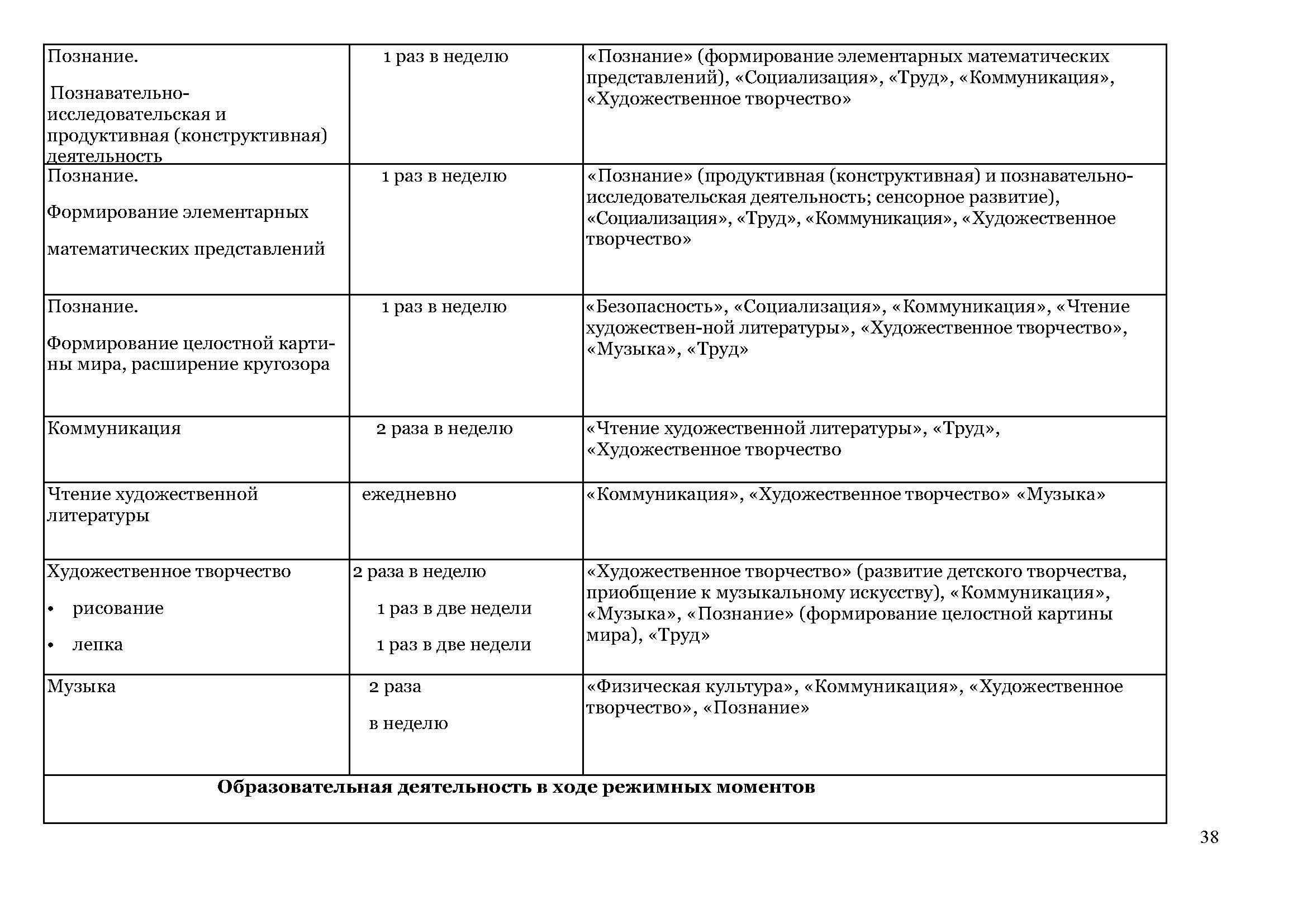 образовательная_программа_Страница_038
