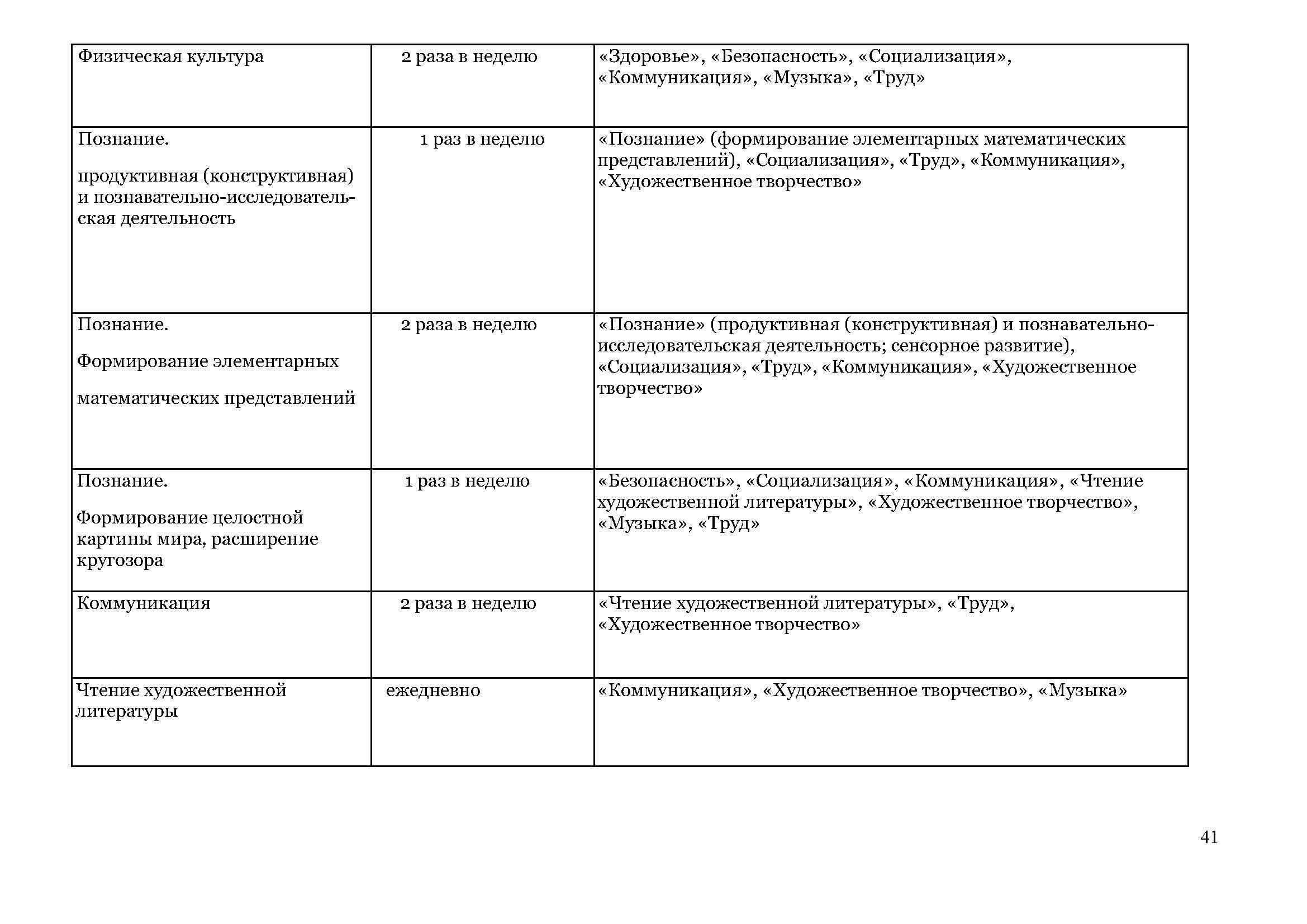 образовательная_программа_Страница_041