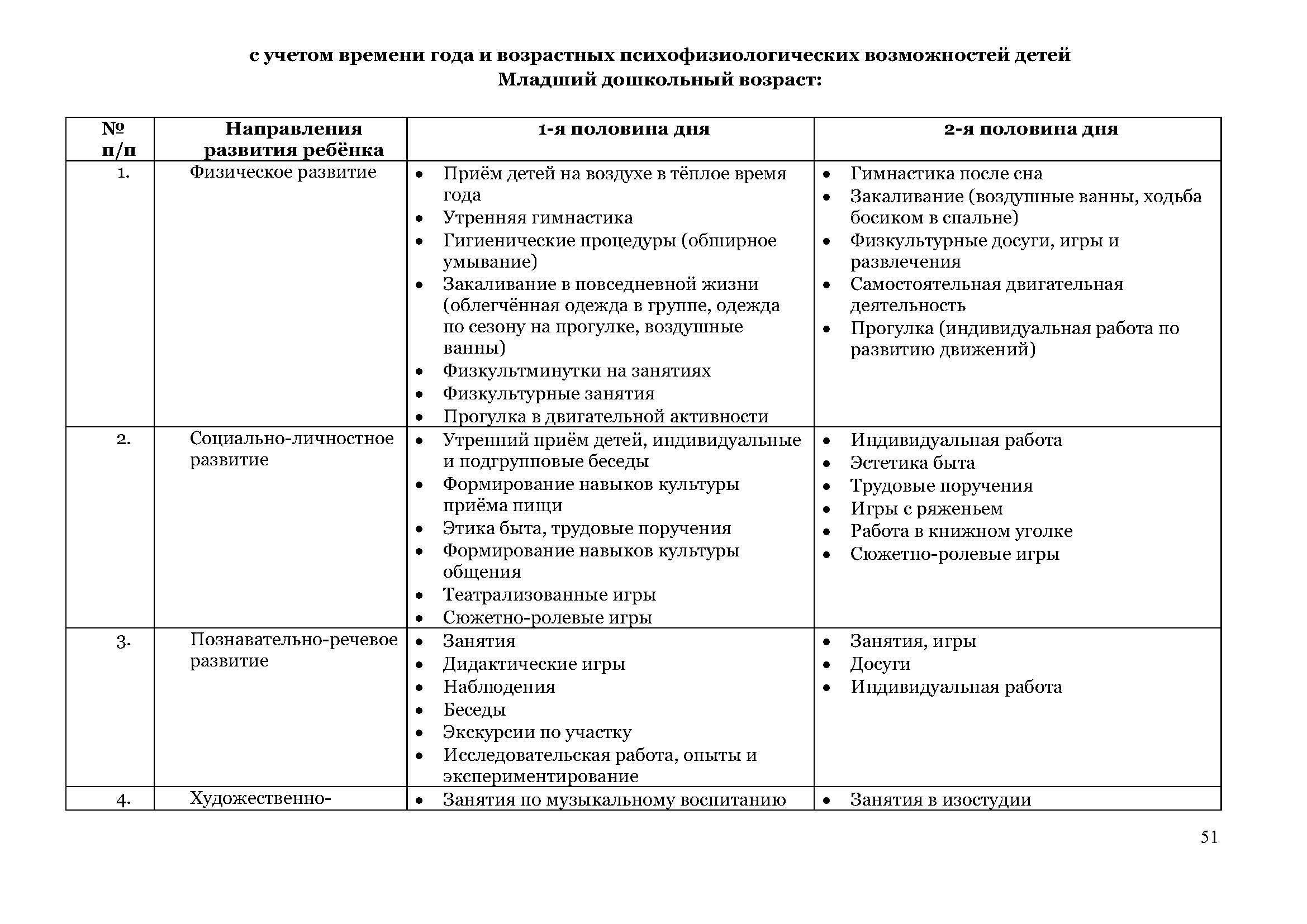 образовательная_программа_Страница_051