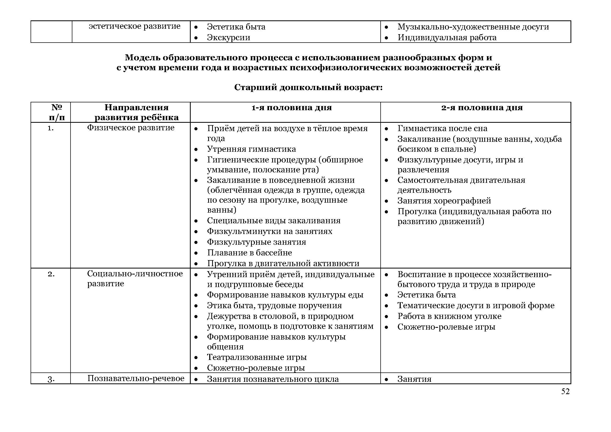 образовательная_программа_Страница_052