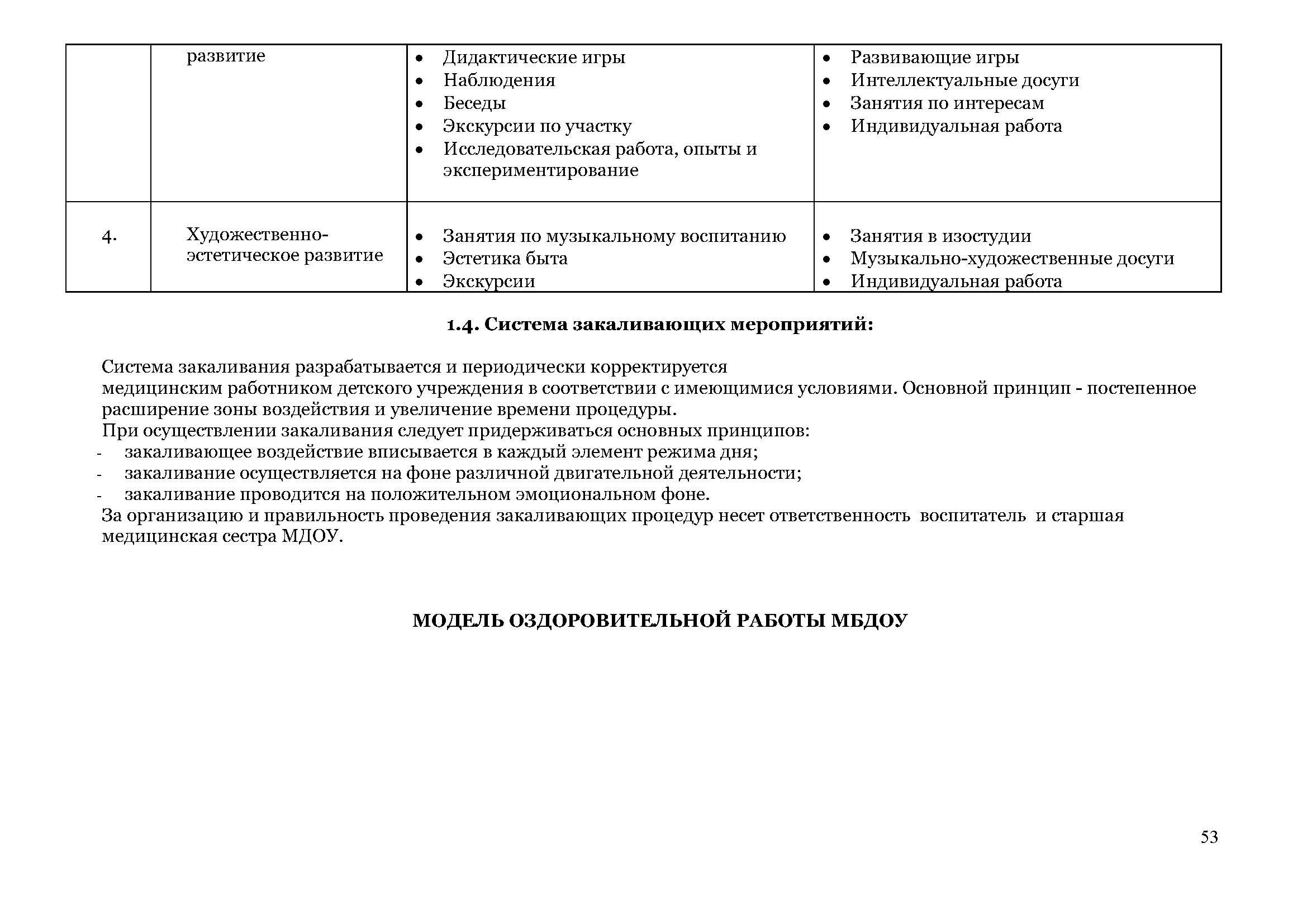 образовательная_программа_Страница_053
