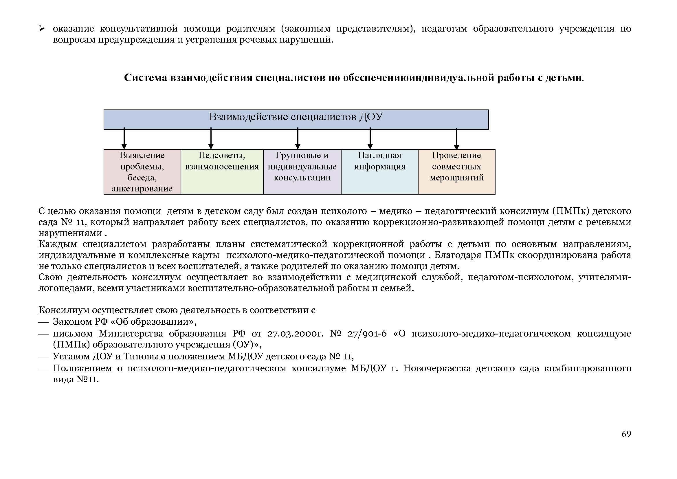 образовательная_программа_Страница_069