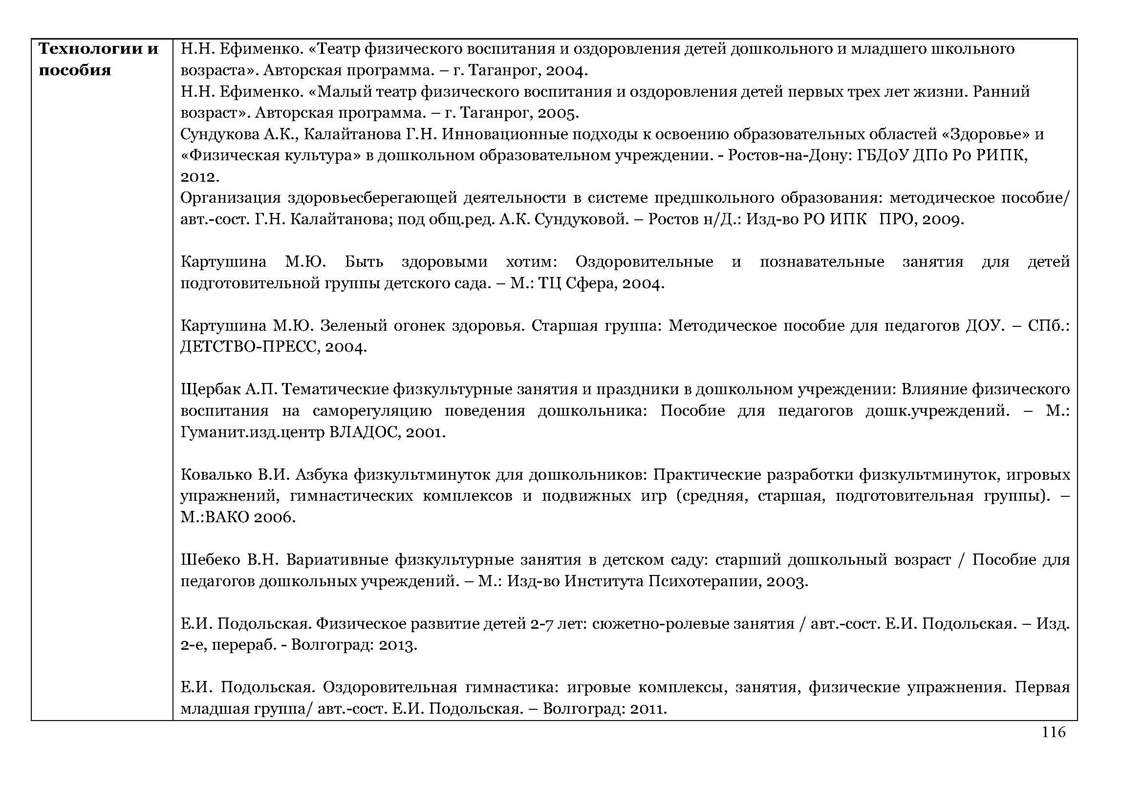 образовательная_программа_Страница_116