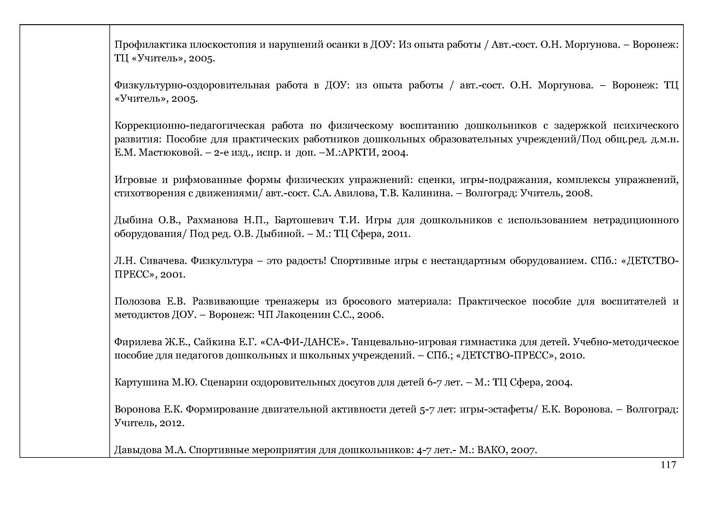 образовательная_программа_Страница_117
