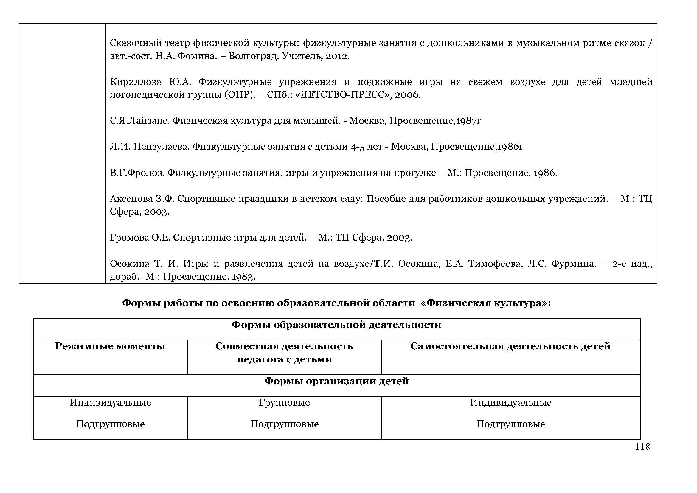 образовательная_программа_Страница_118