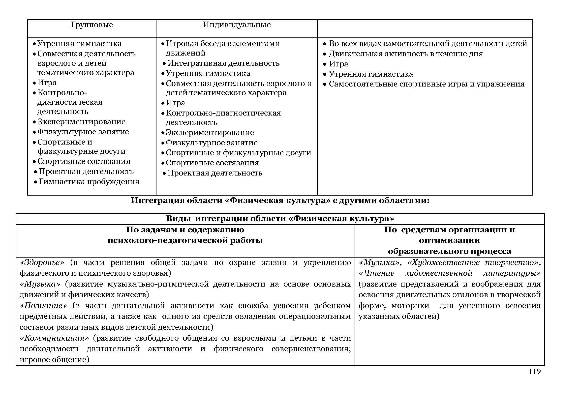 образовательная_программа_Страница_119