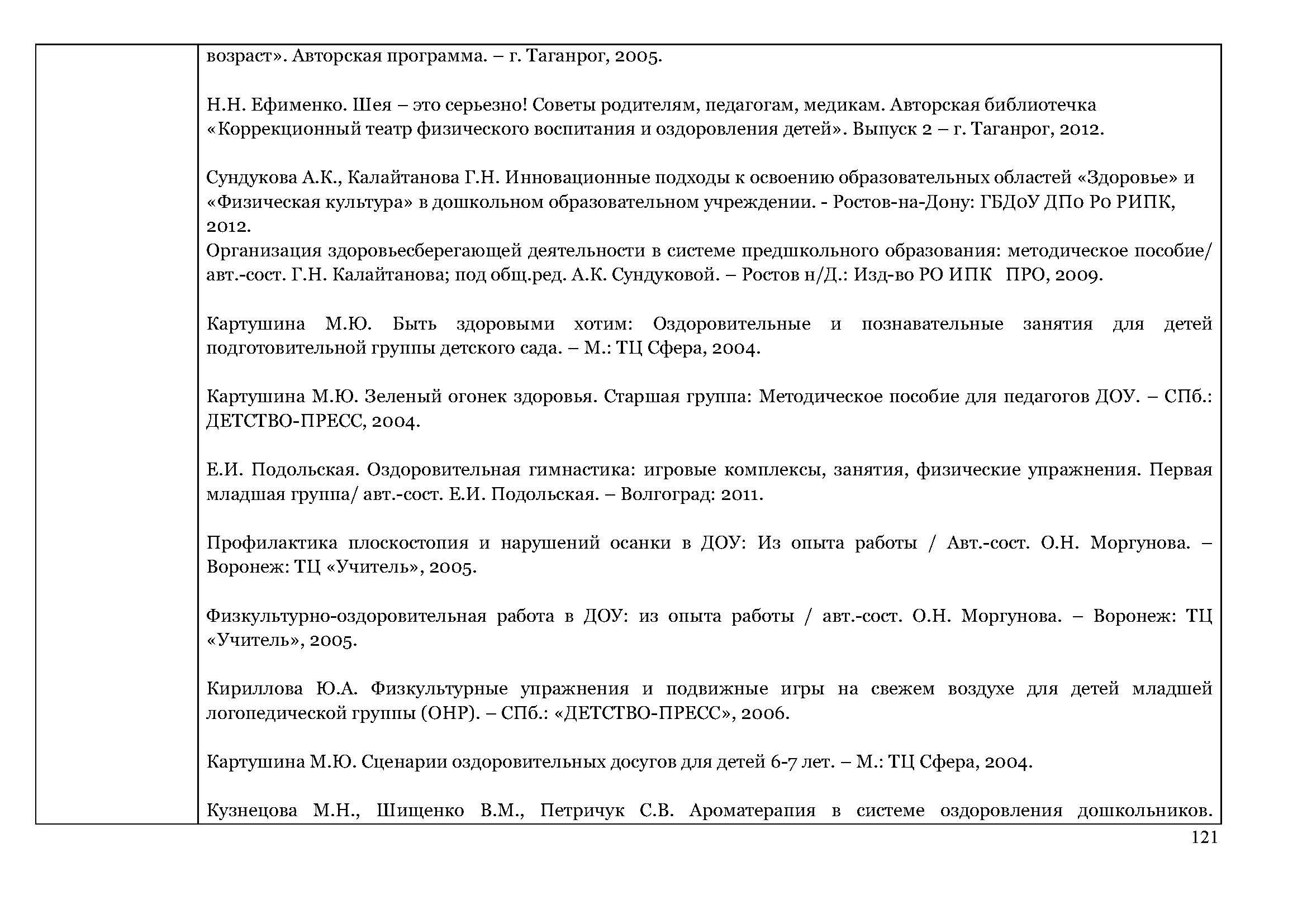образовательная_программа_Страница_121