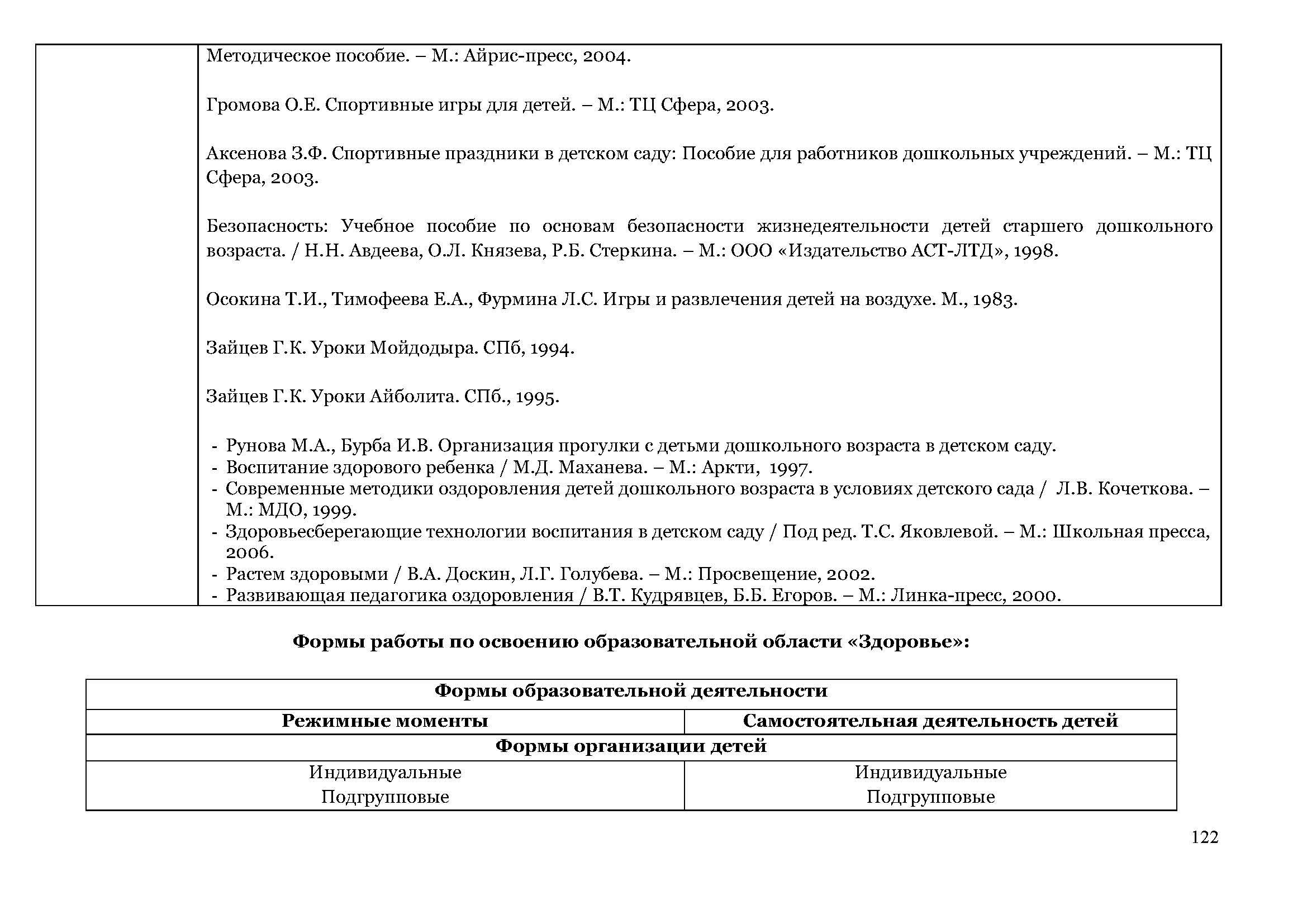 образовательная_программа_Страница_122