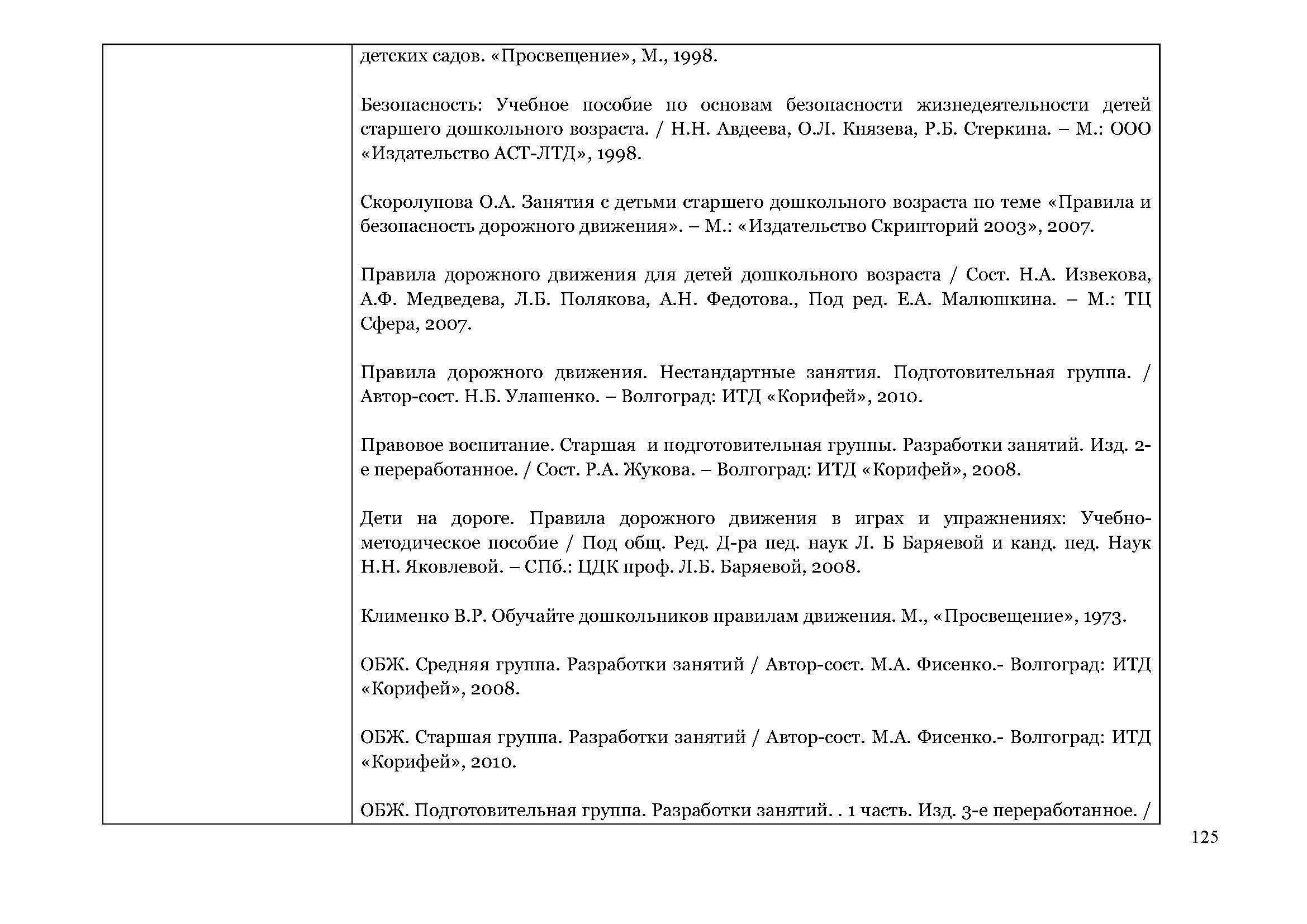 образовательная_программа_Страница_125