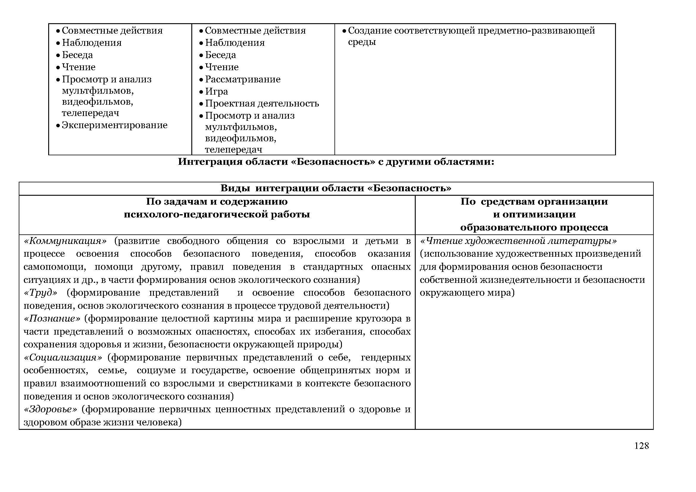 образовательная_программа_Страница_128