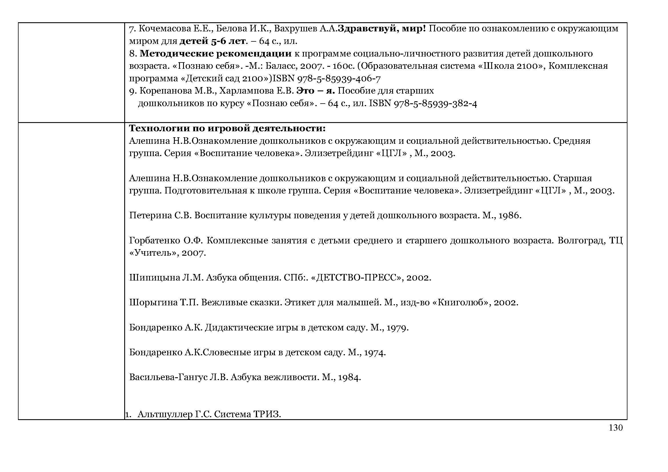 образовательная_программа_Страница_130