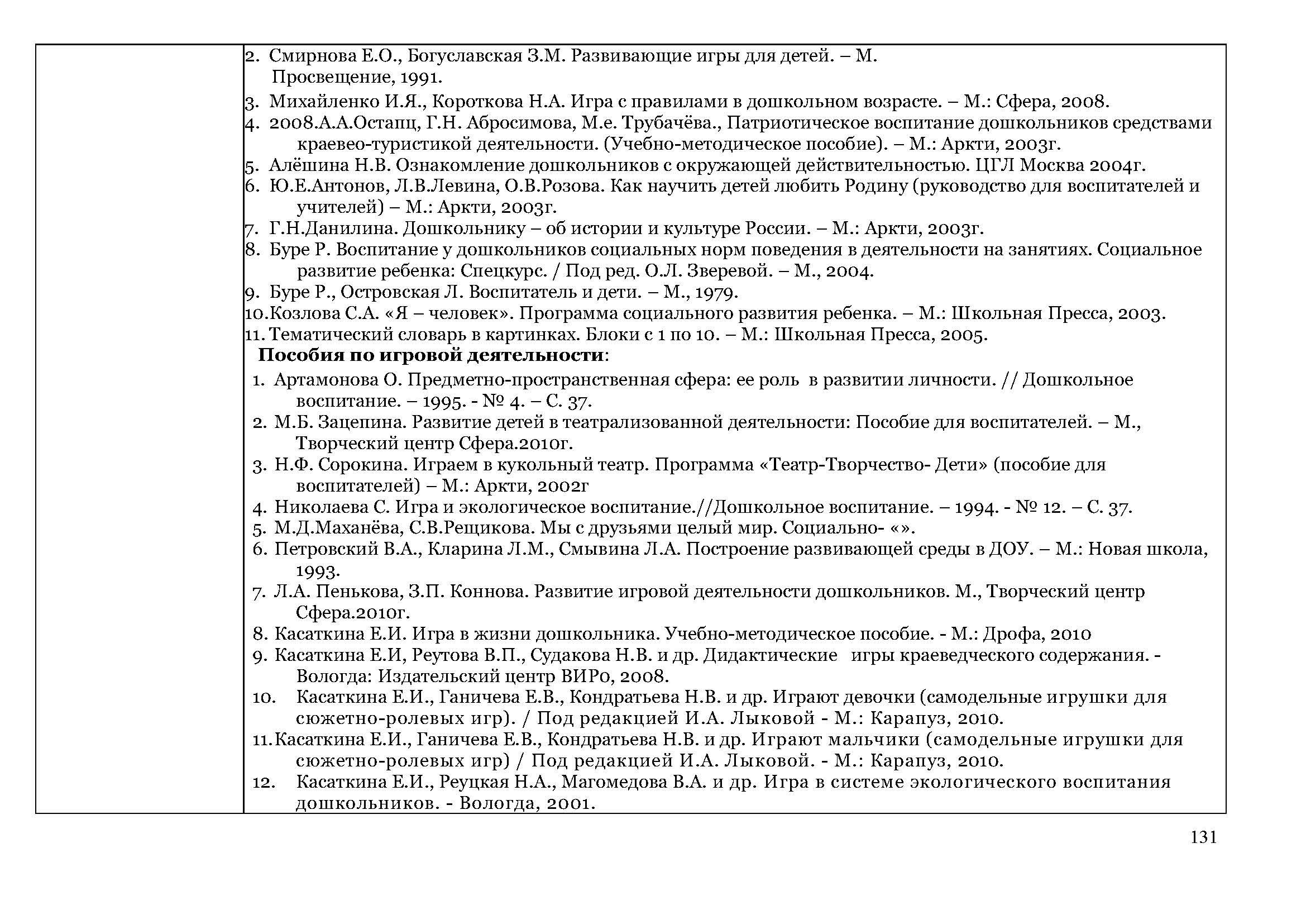 образовательная_программа_Страница_131