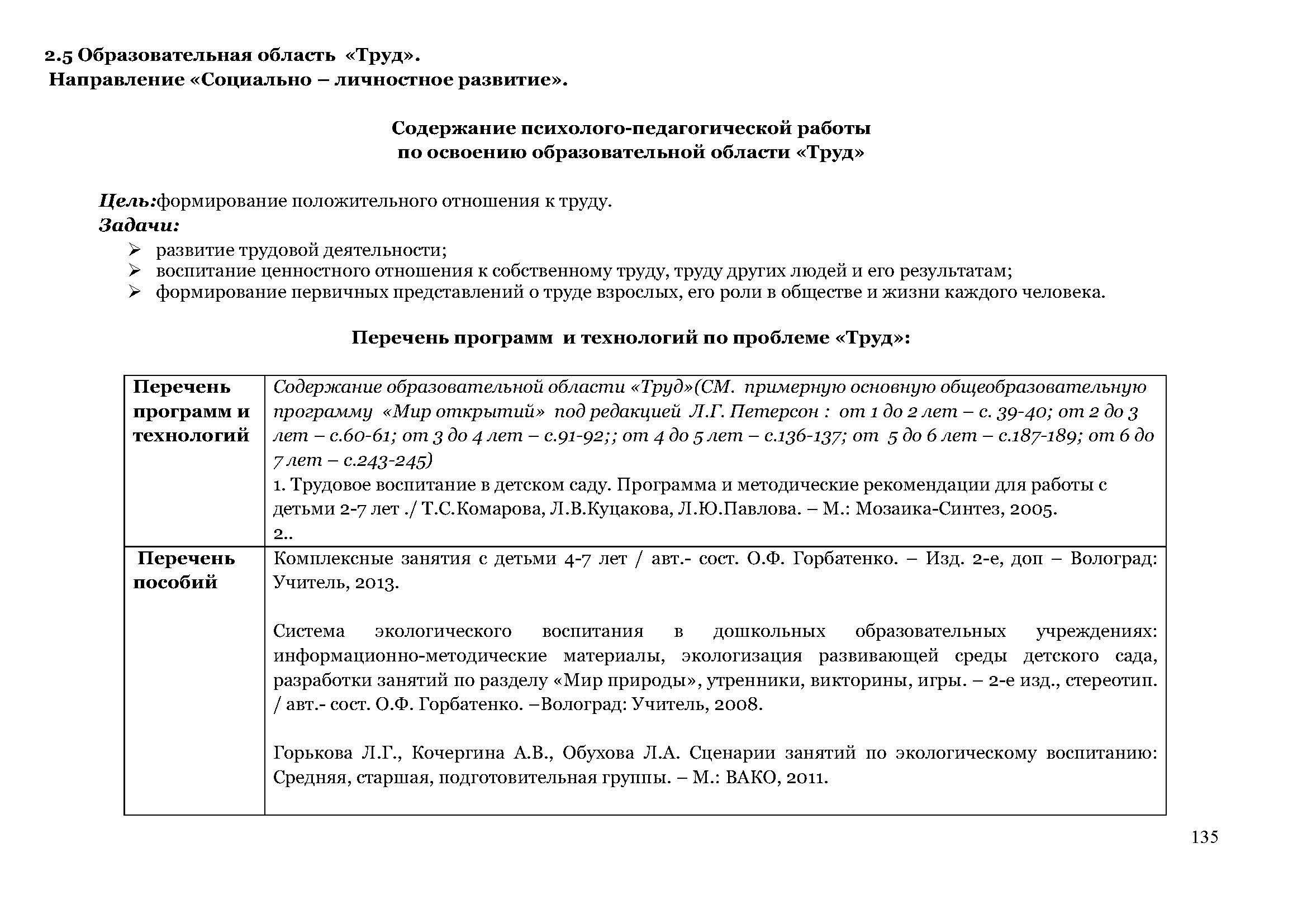 образовательная_программа_Страница_135