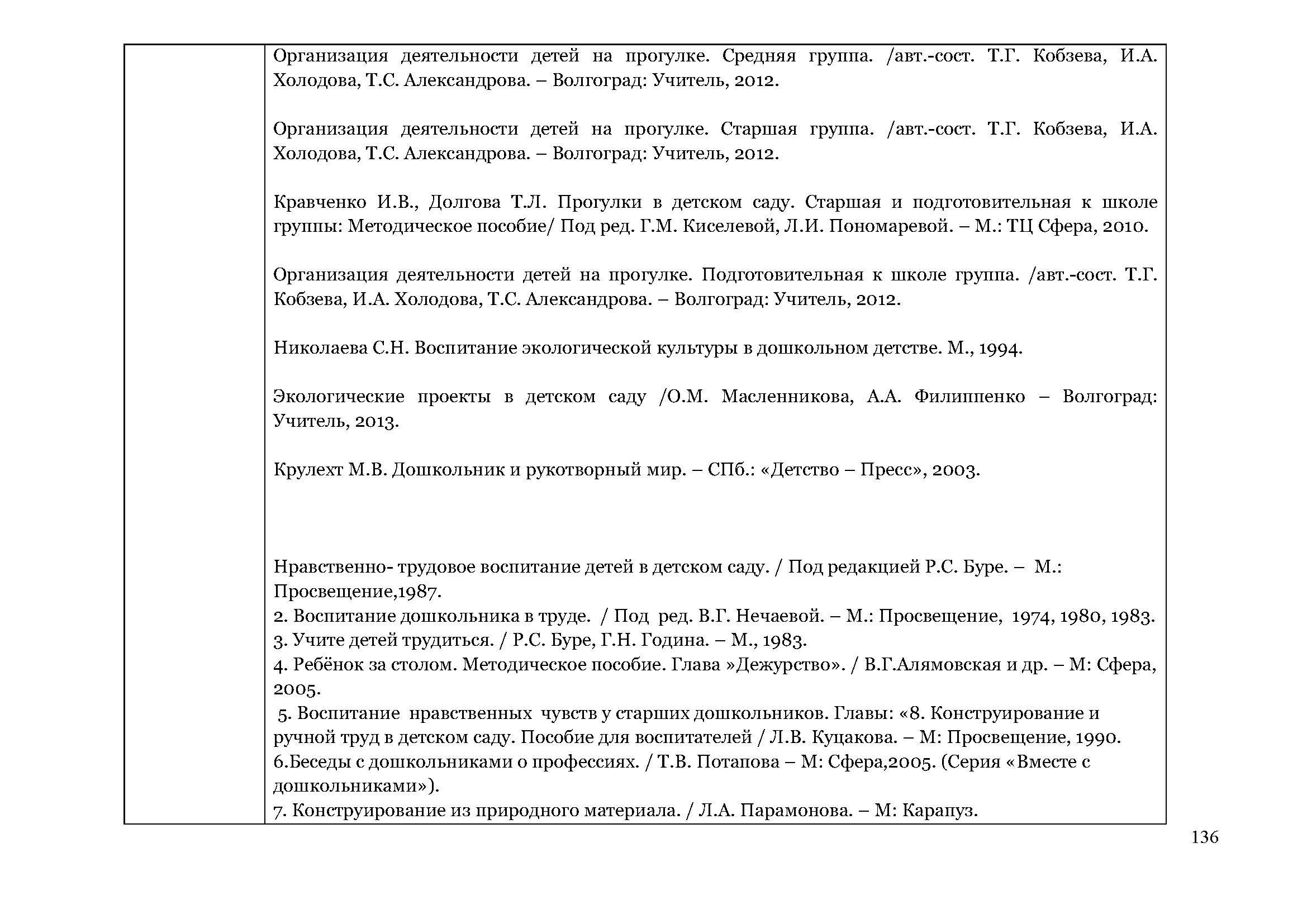 образовательная_программа_Страница_136