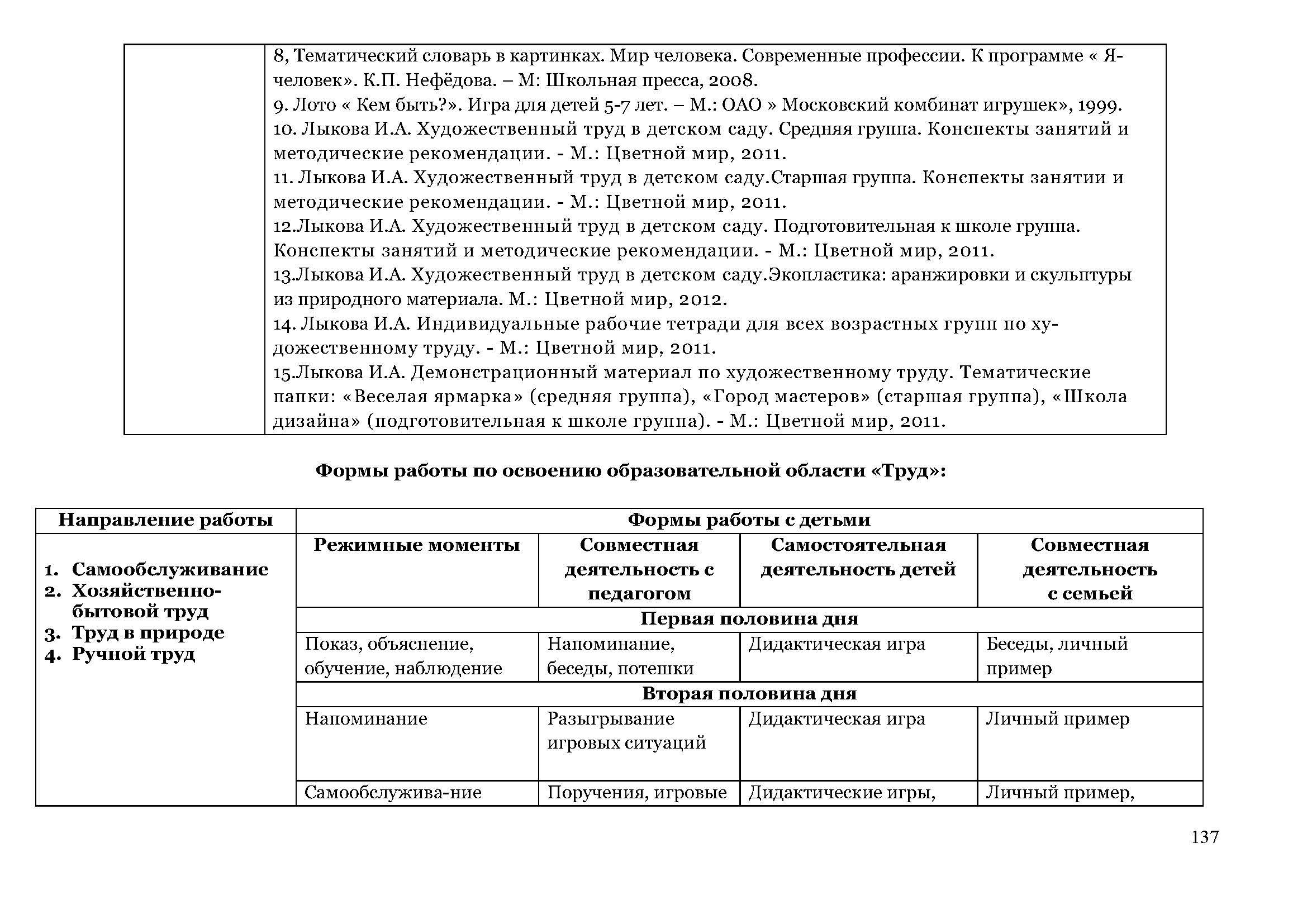 образовательная_программа_Страница_137