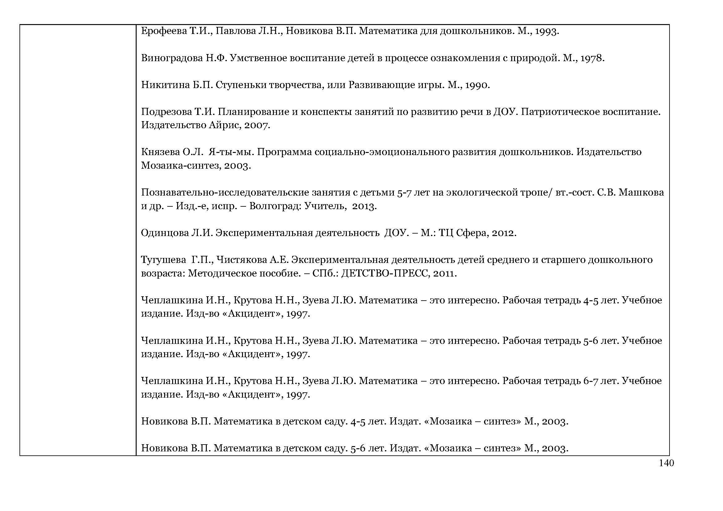 образовательная_программа_Страница_140