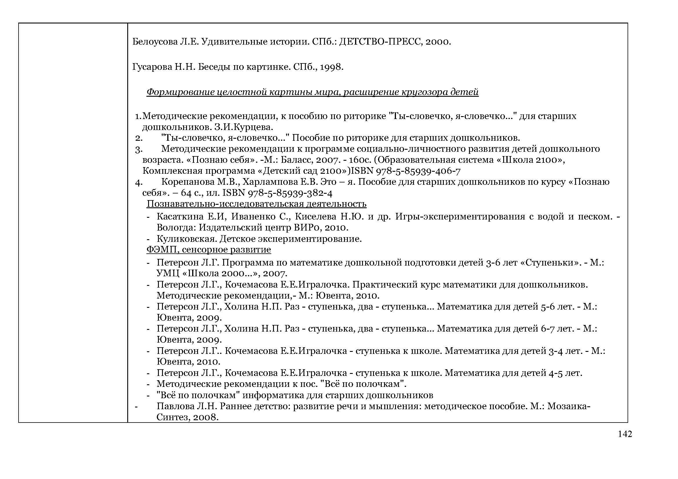 образовательная_программа_Страница_142