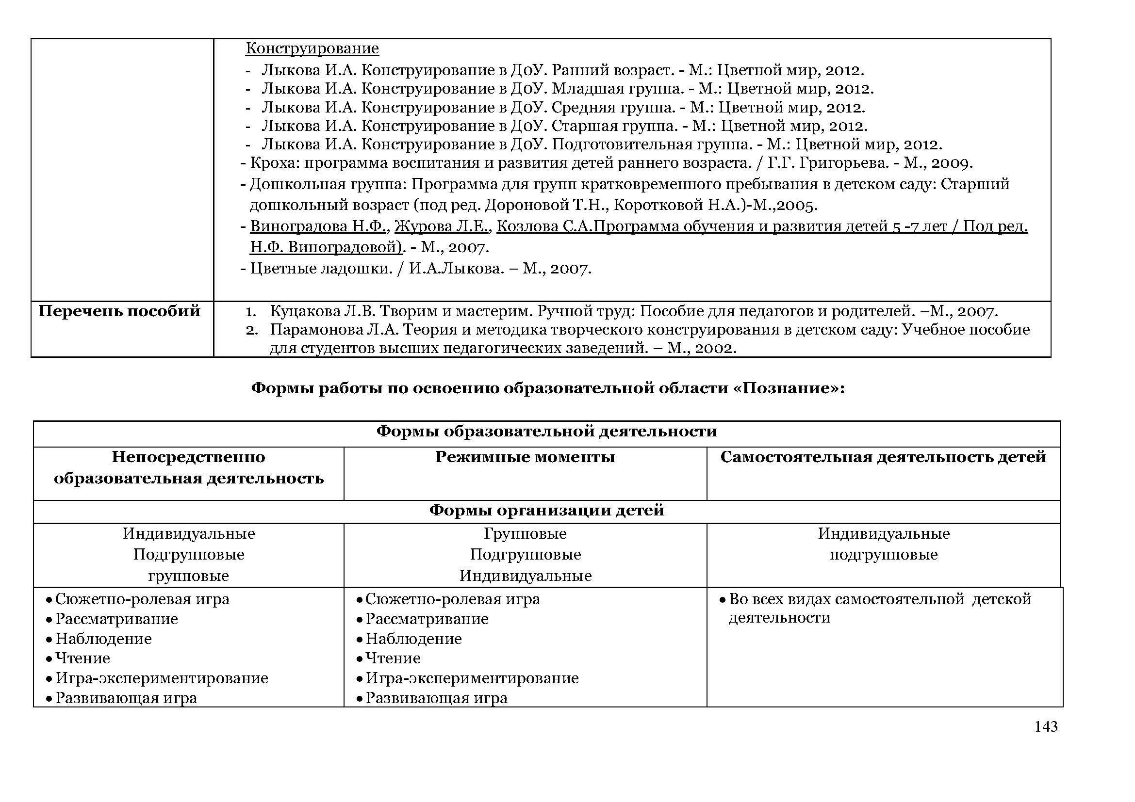 образовательная_программа_Страница_143