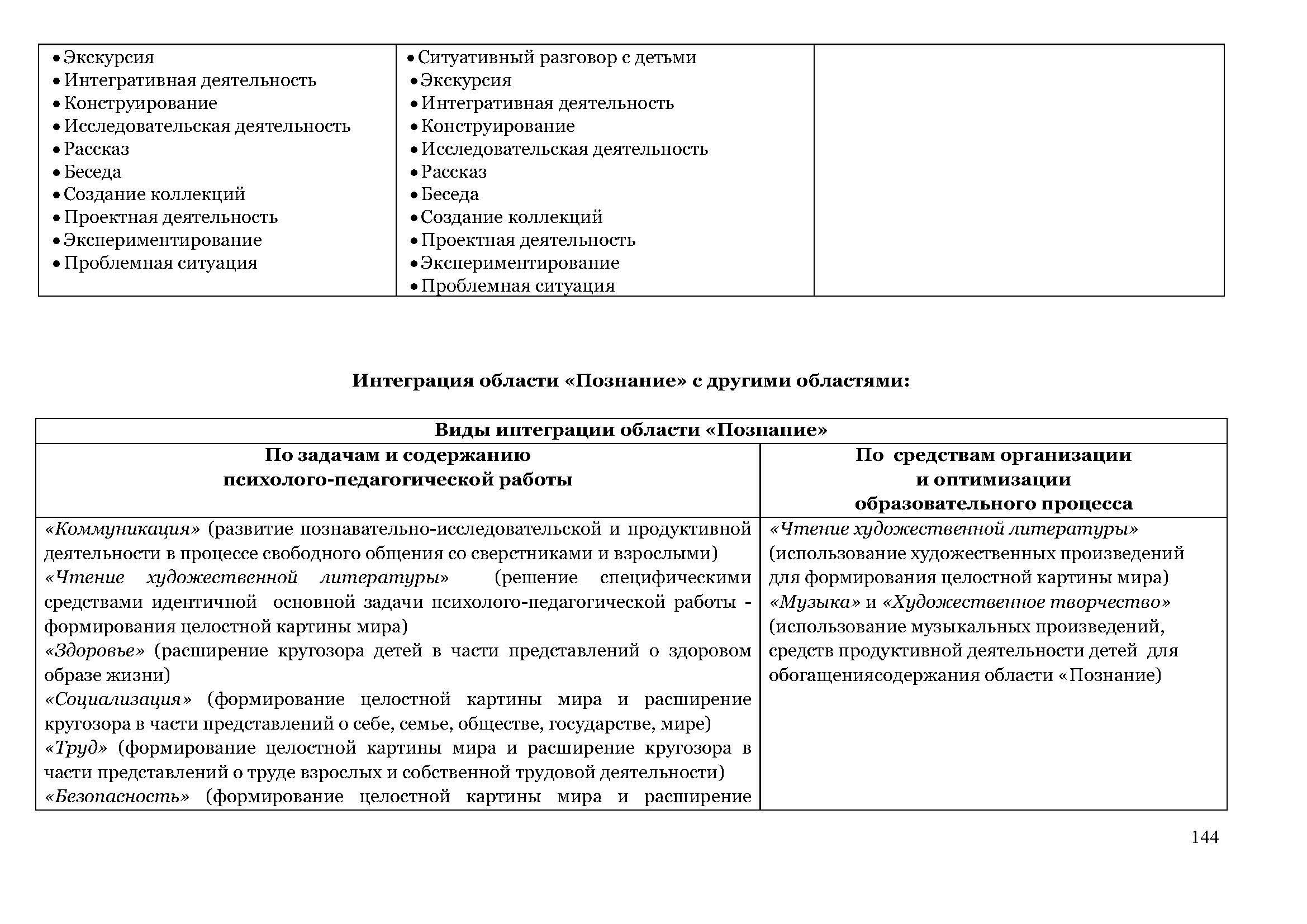 образовательная_программа_Страница_144