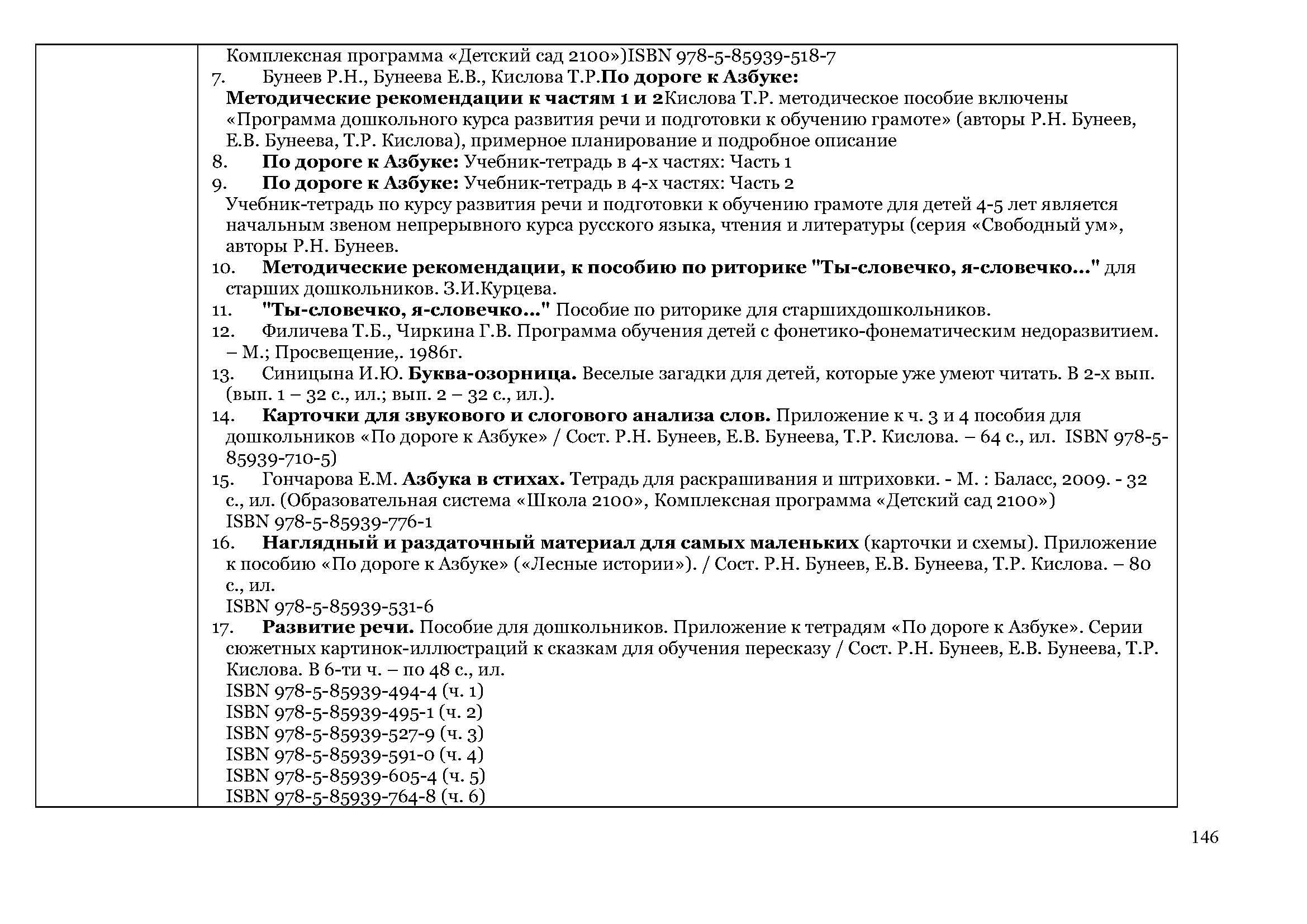 образовательная_программа_Страница_146