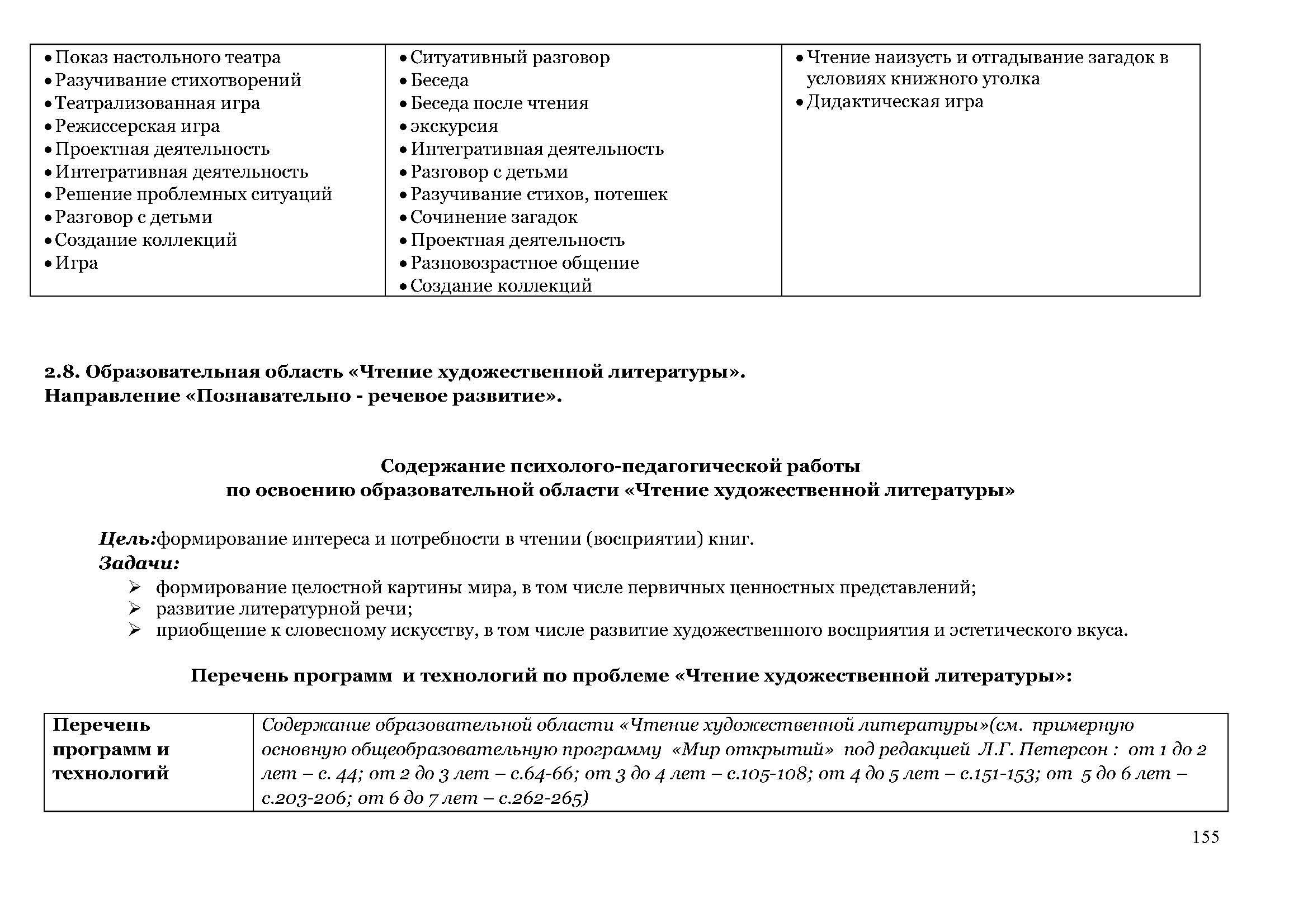 образовательная_программа_Страница_155