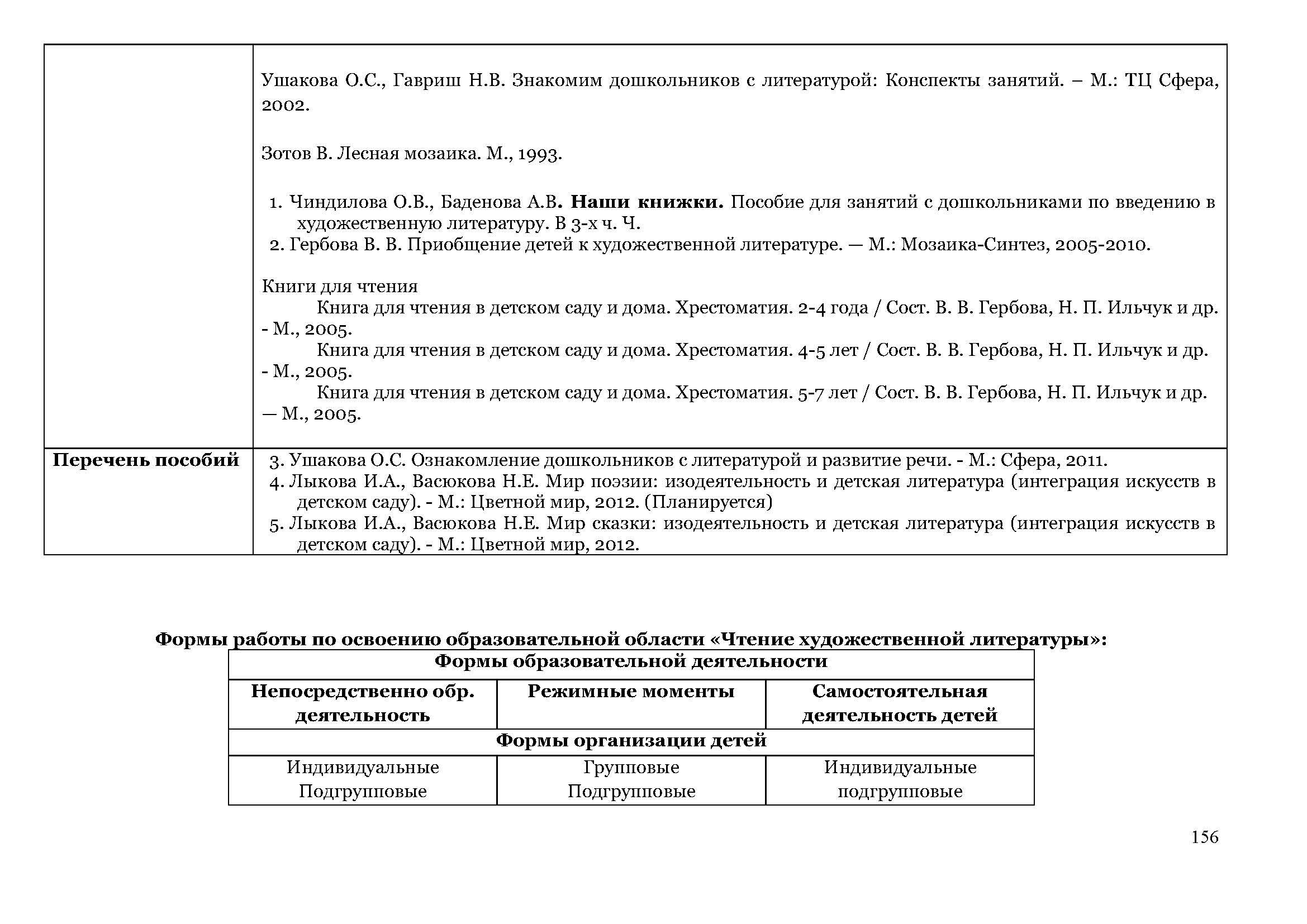 образовательная_программа_Страница_156