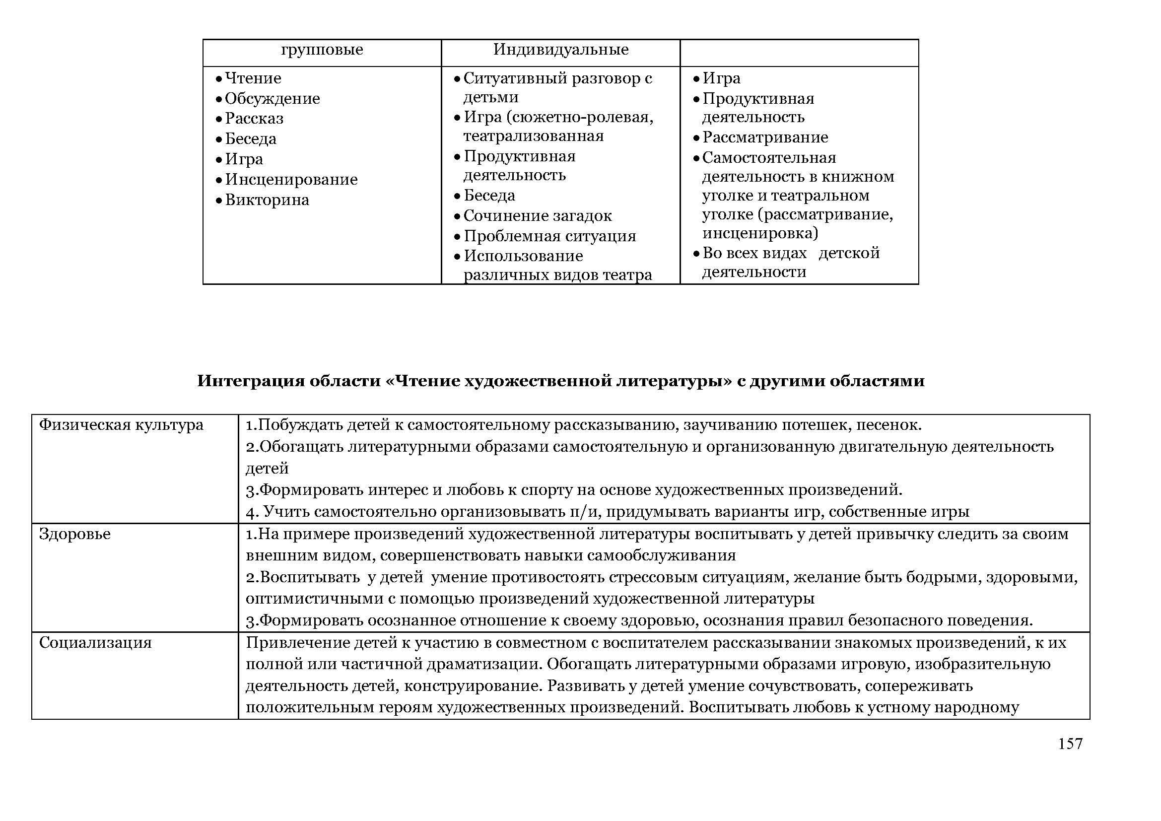 образовательная_программа_Страница_157