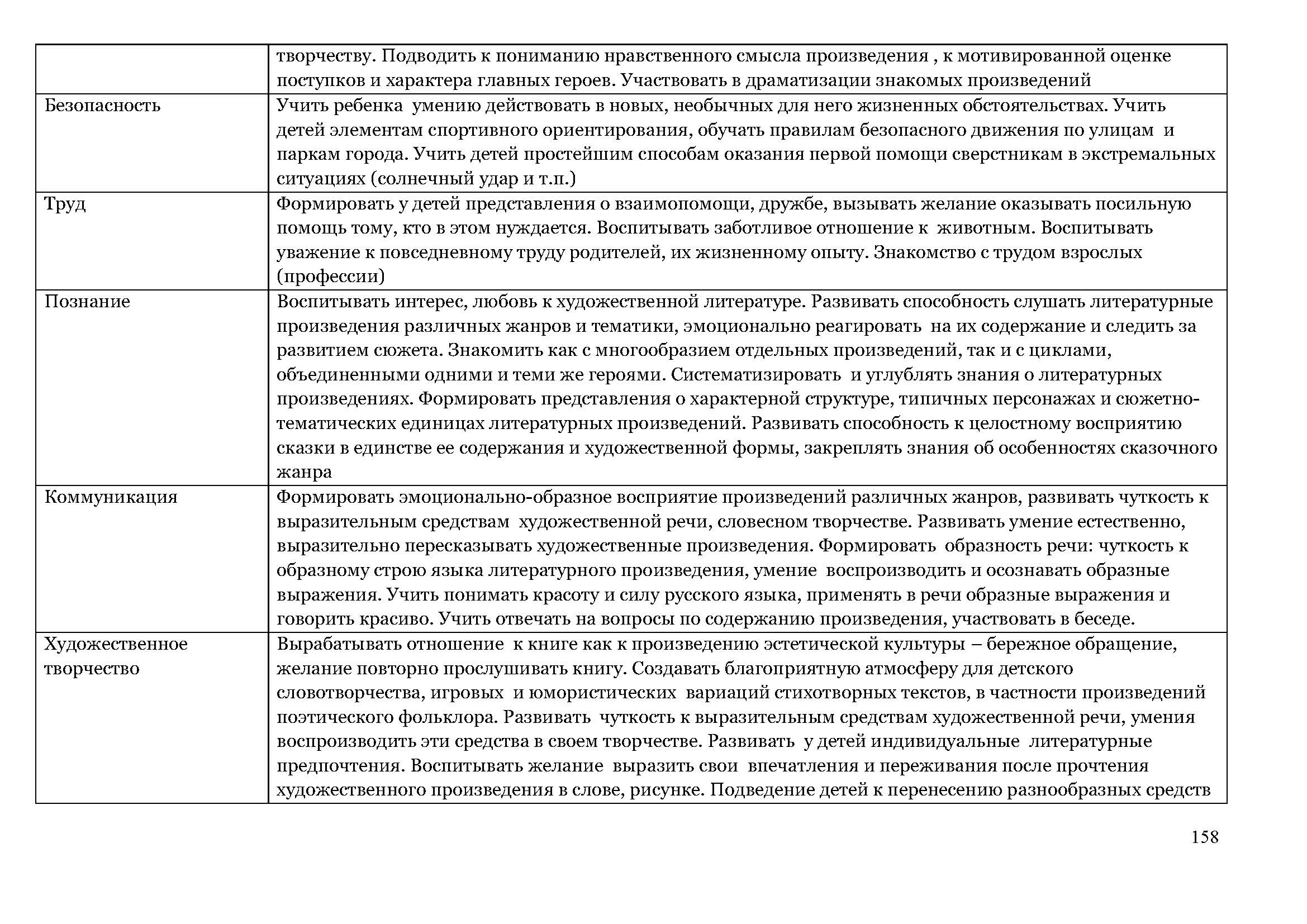 образовательная_программа_Страница_158