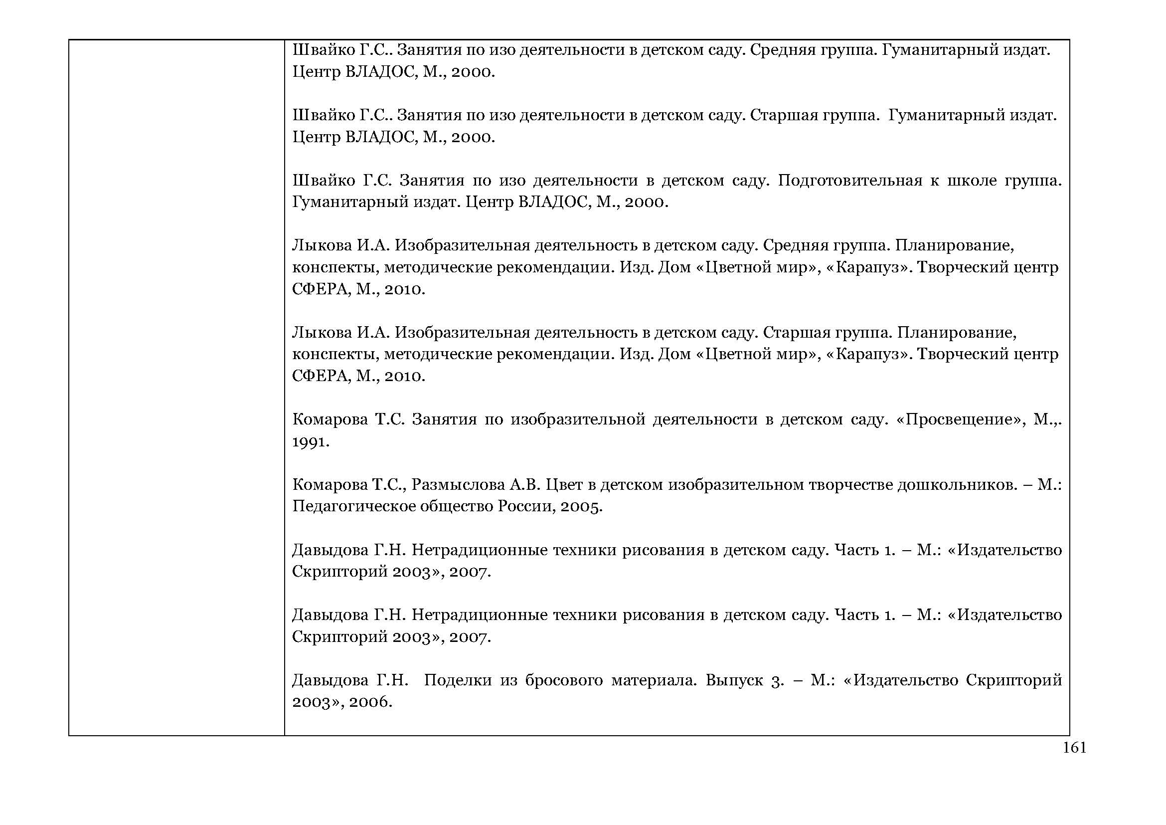 образовательная_программа_Страница_161