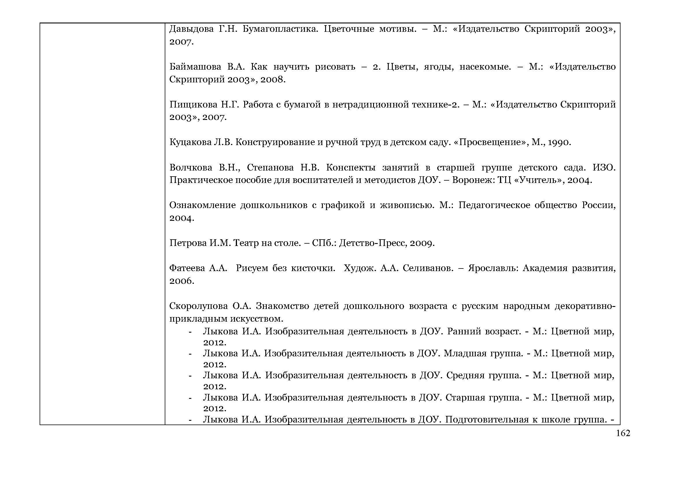 образовательная_программа_Страница_162