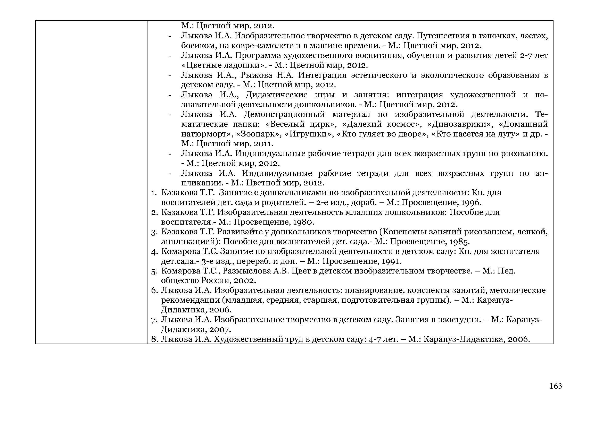 образовательная_программа_Страница_163