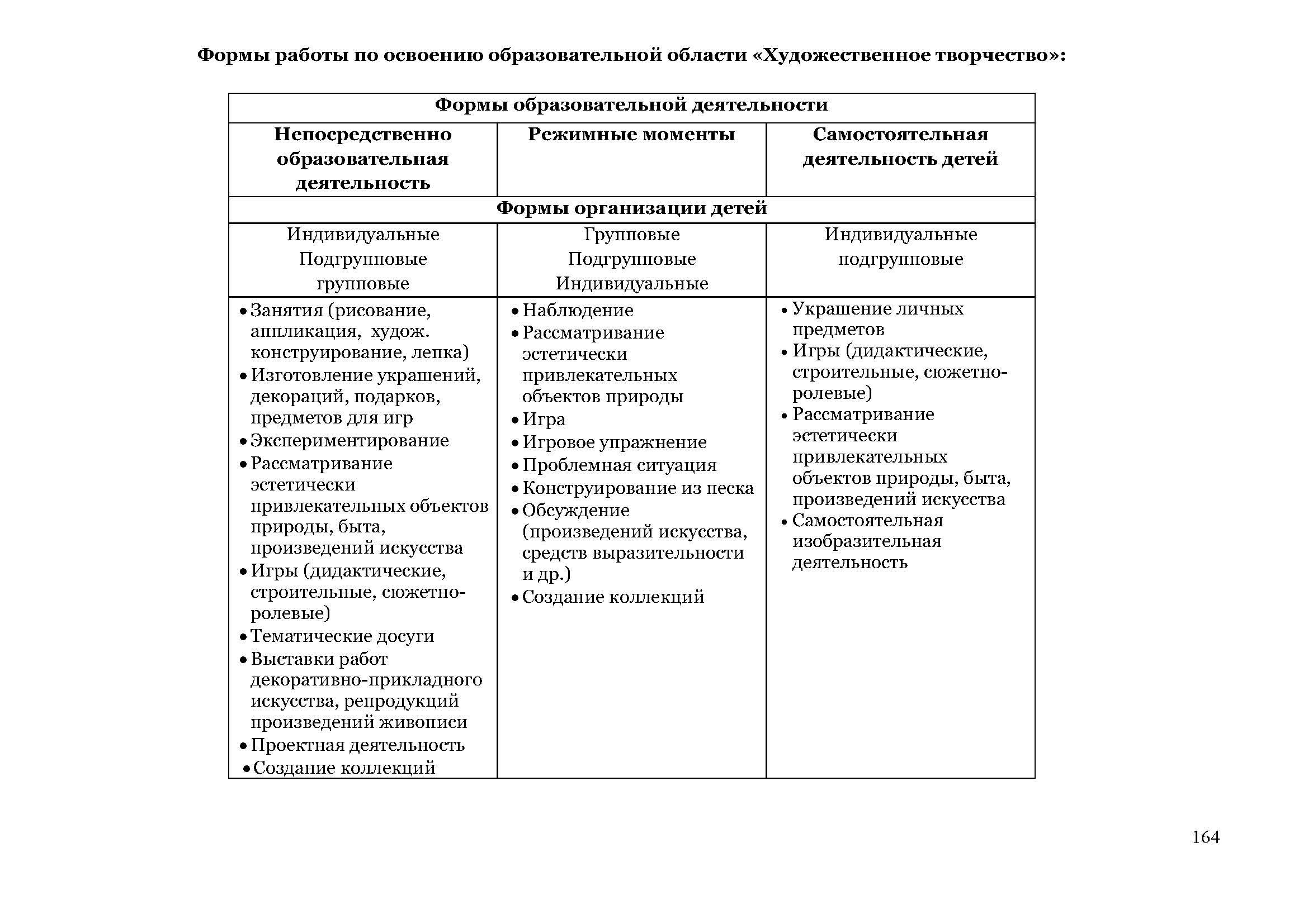 образовательная_программа_Страница_164