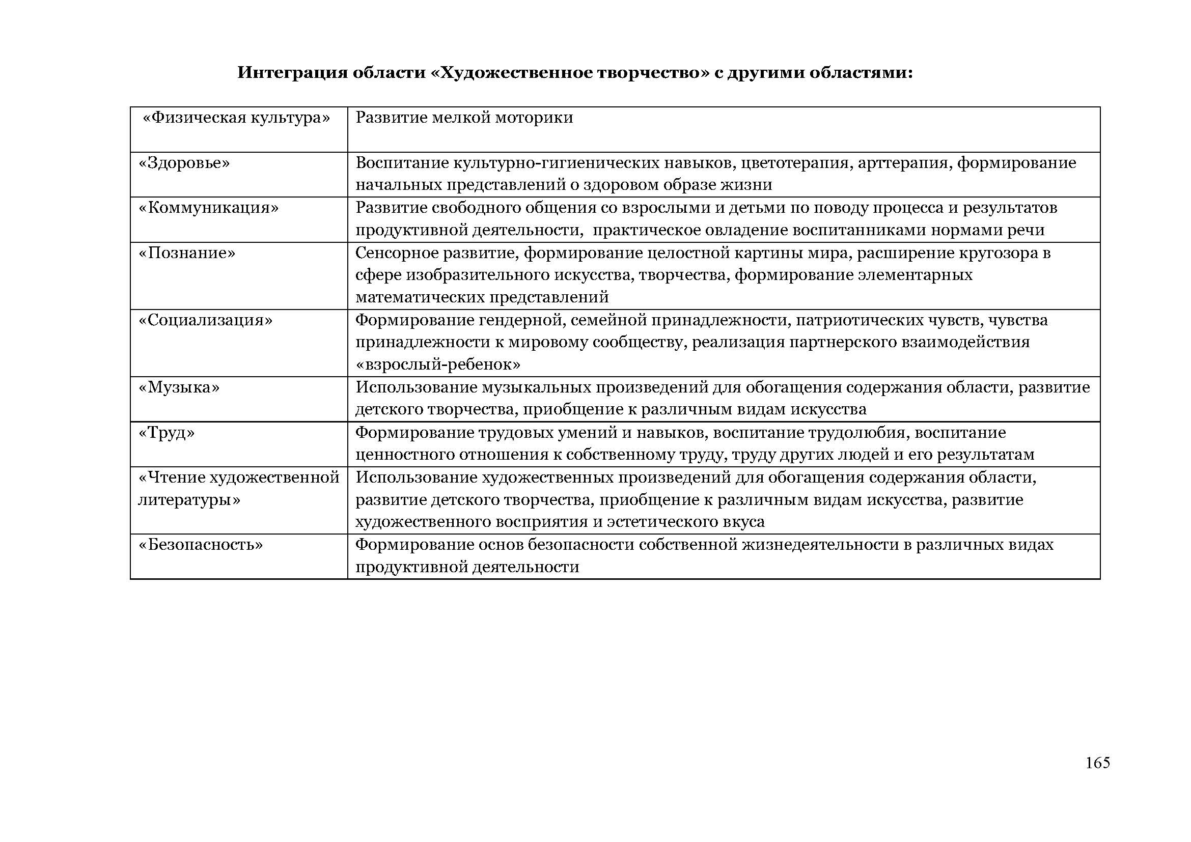 образовательная_программа_Страница_165