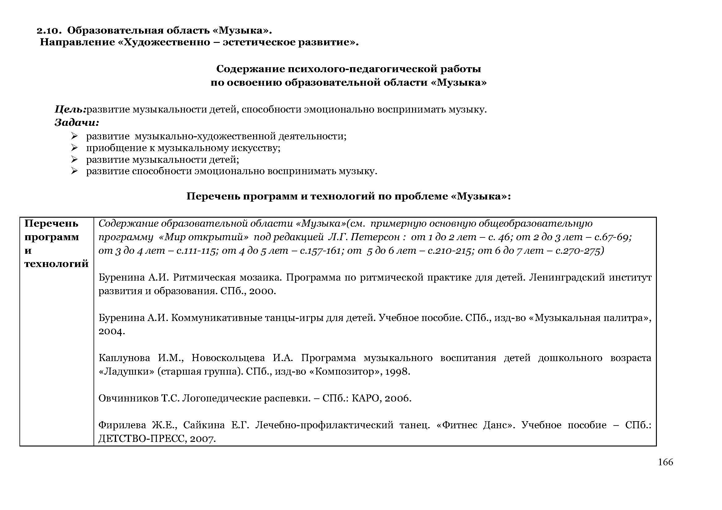 образовательная_программа_Страница_166