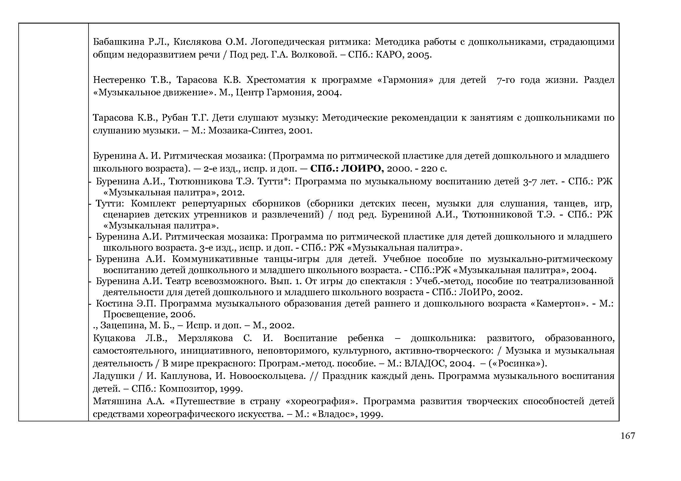 образовательная_программа_Страница_167