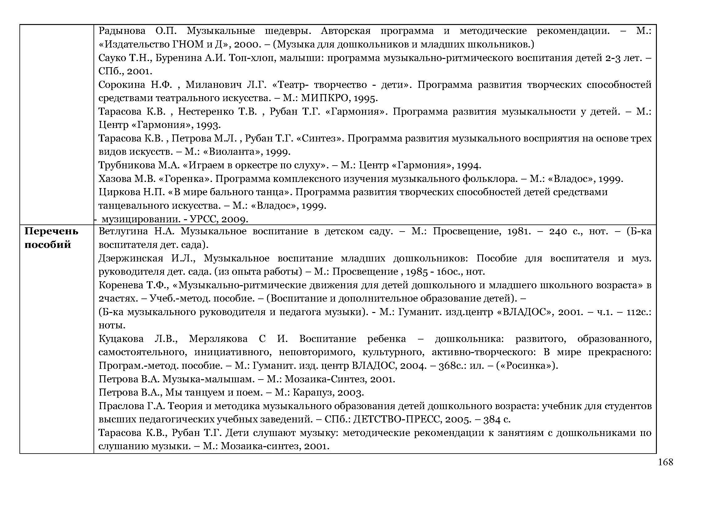 образовательная_программа_Страница_168