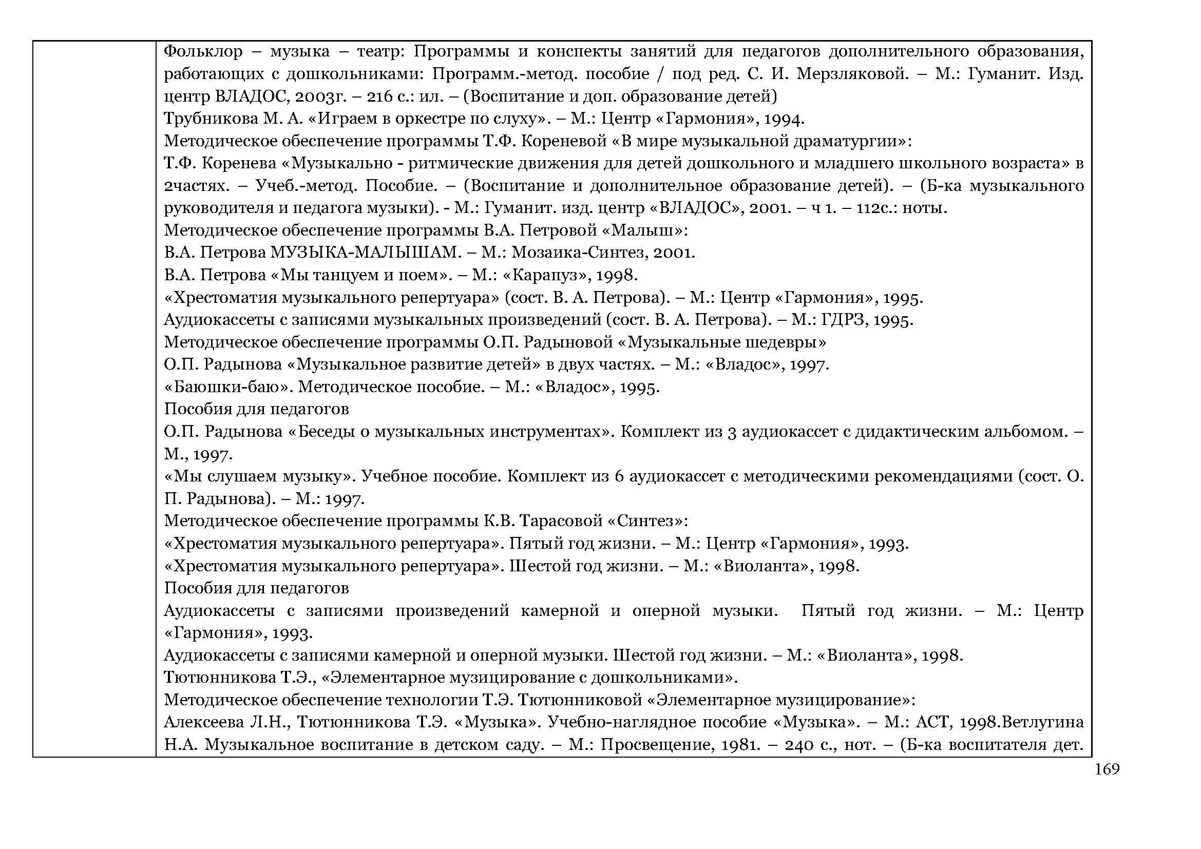 образовательная_программа_Страница_169