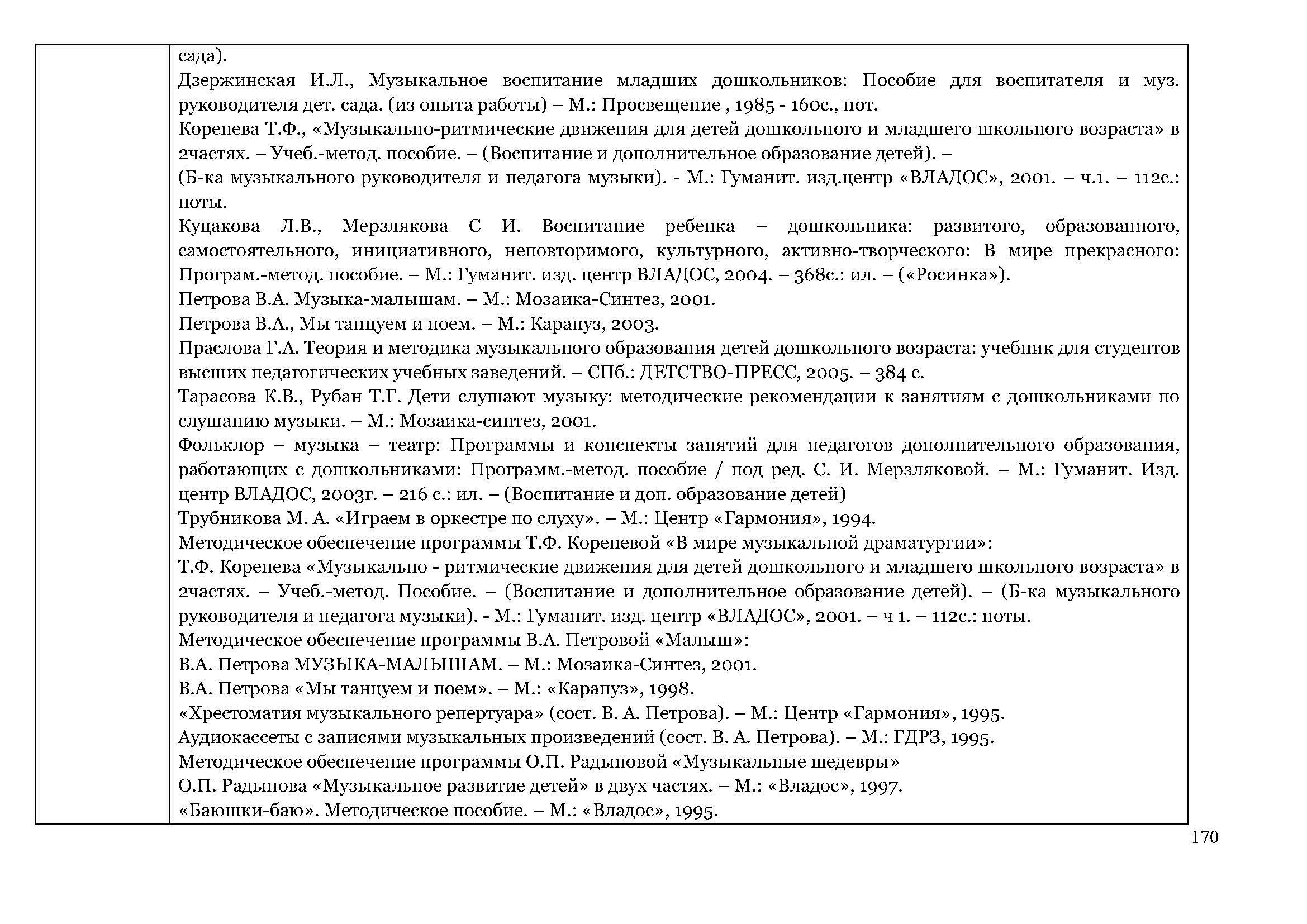 образовательная_программа_Страница_170