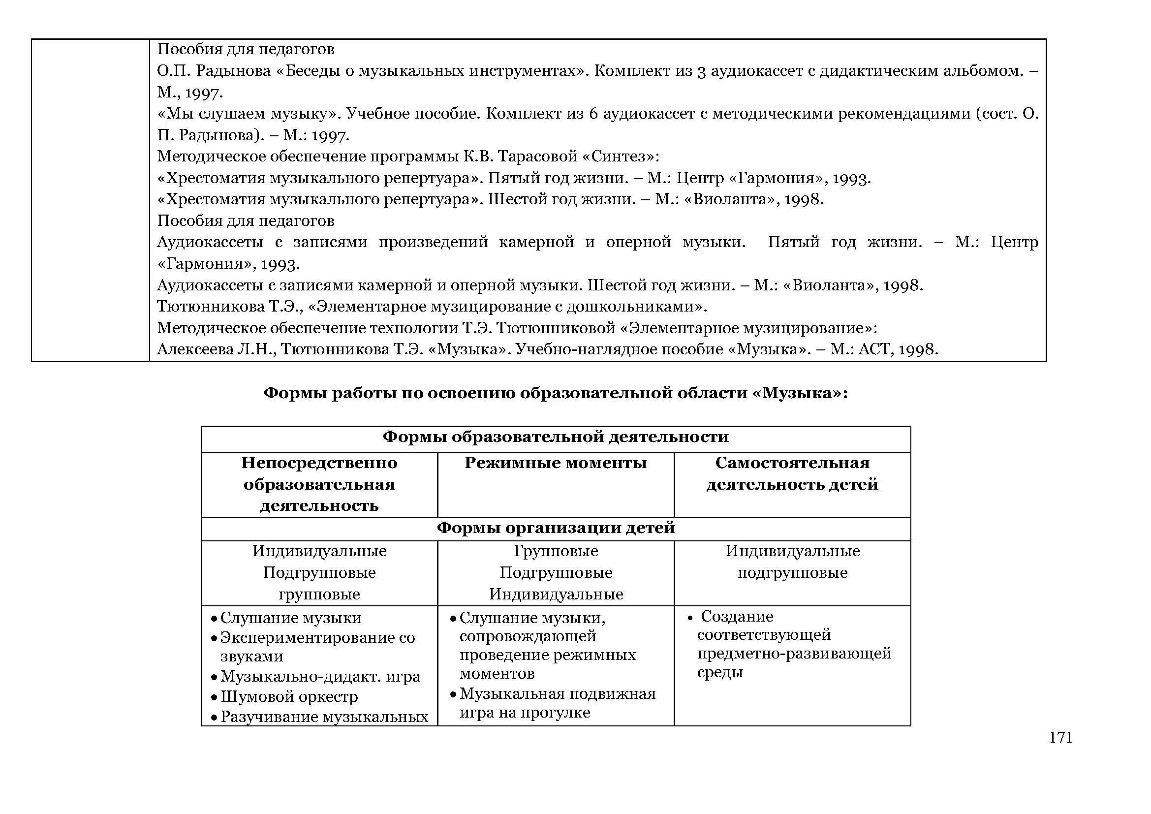 образовательная_программа_Страница_171