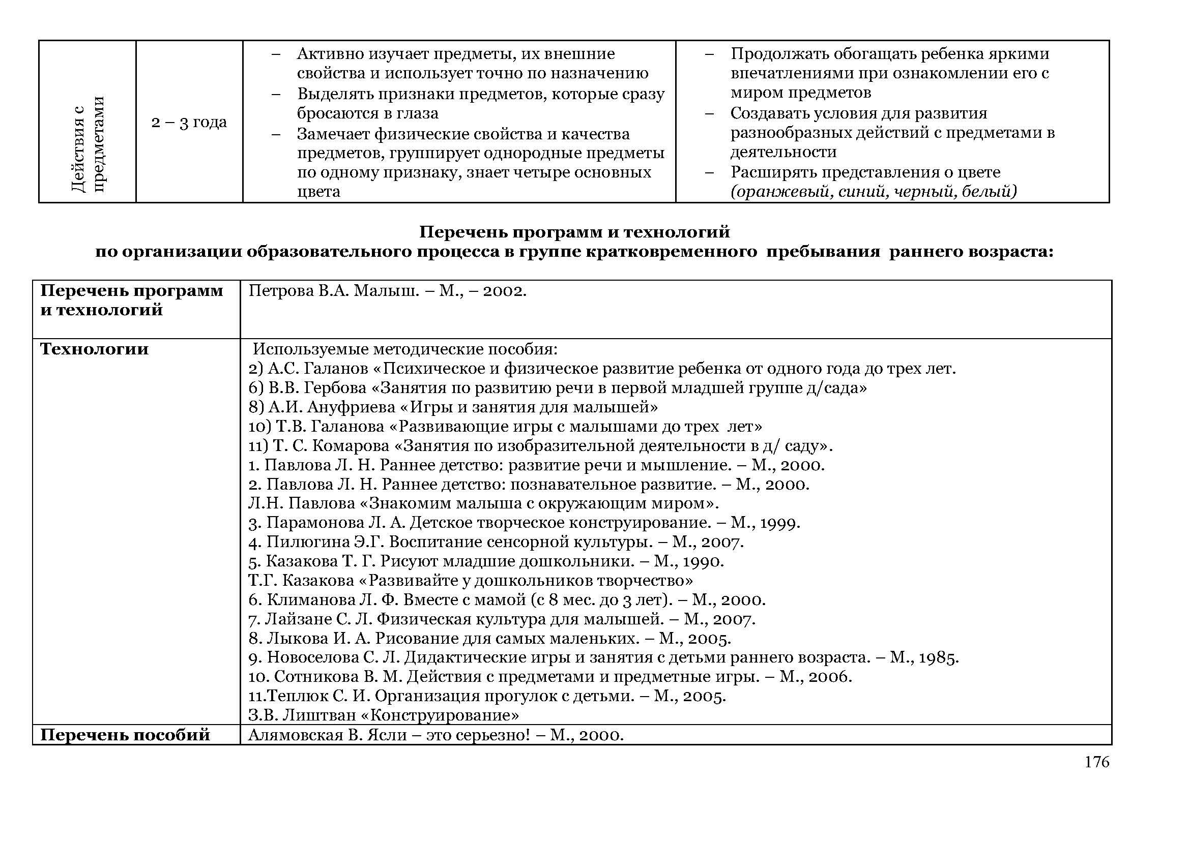 образовательная_программа_Страница_176