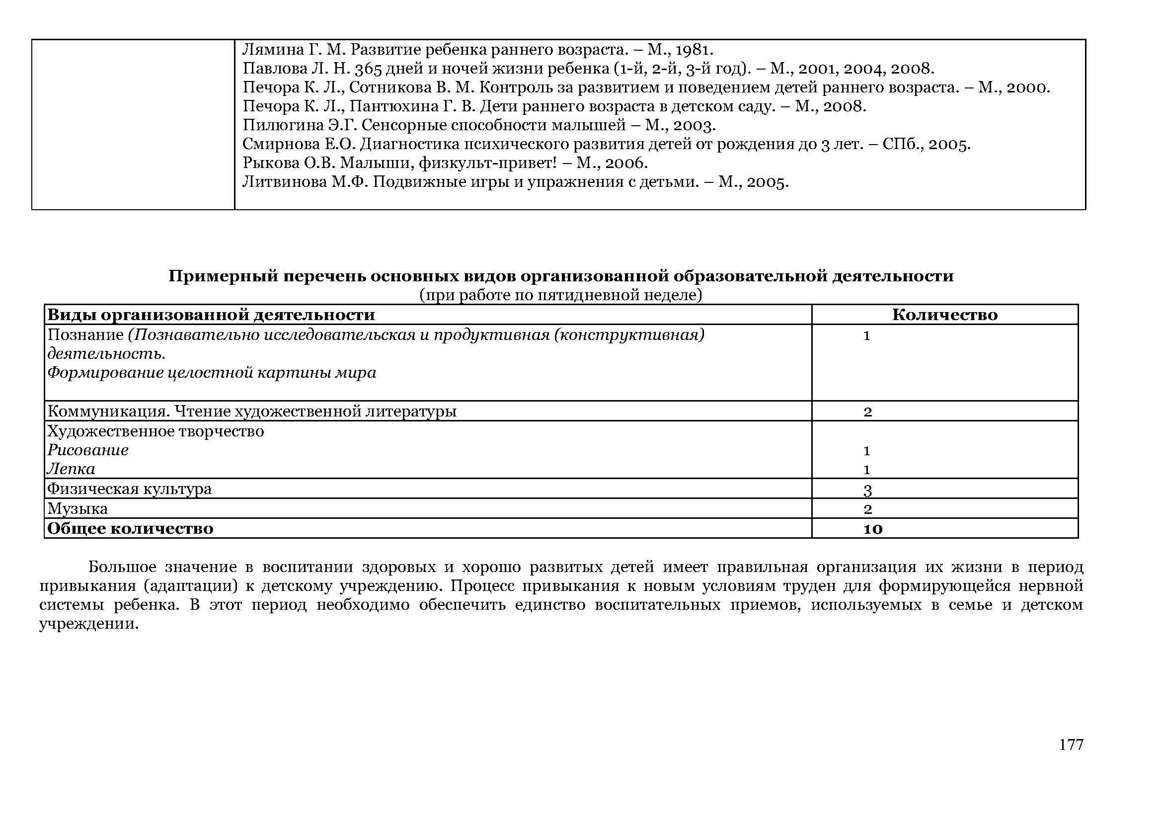 образовательная_программа_Страница_177